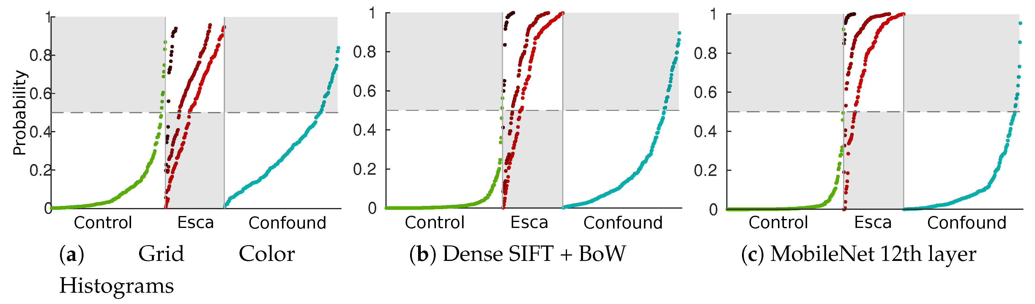 Remote Sensing | Free Full-Text | Comparison of SIFT Encoded and