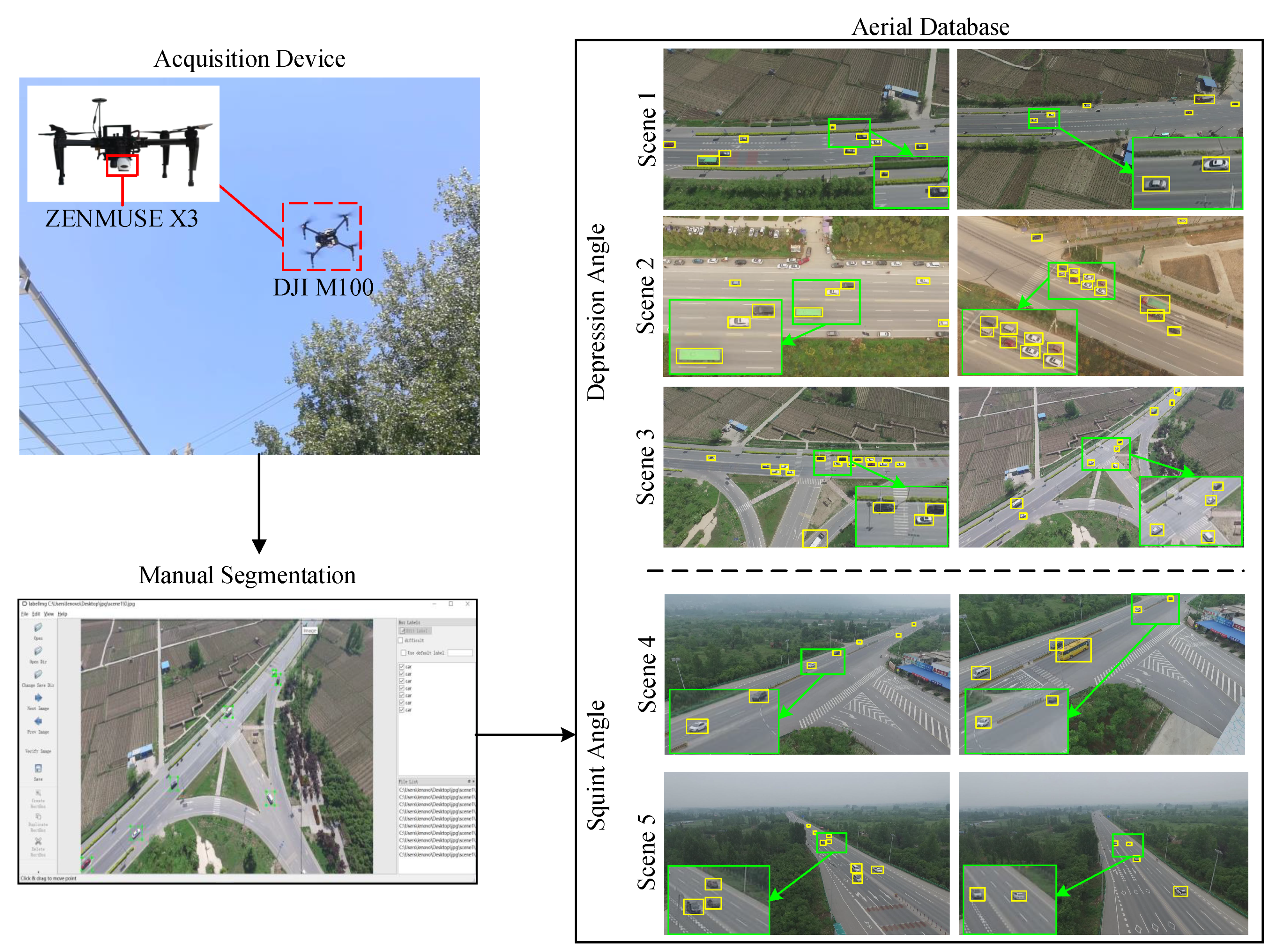 Remote Sensing | Free Full-Text | Visual Detail Augmented