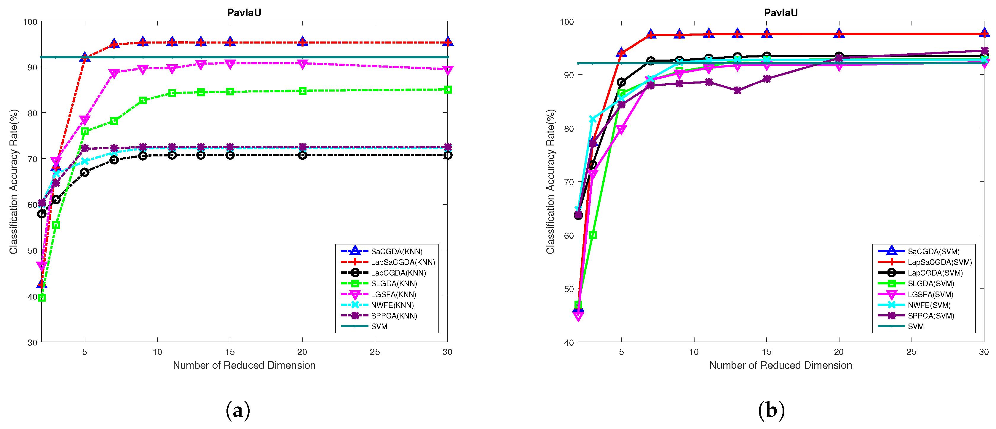Diagram Fus Ac Brcs0301rd