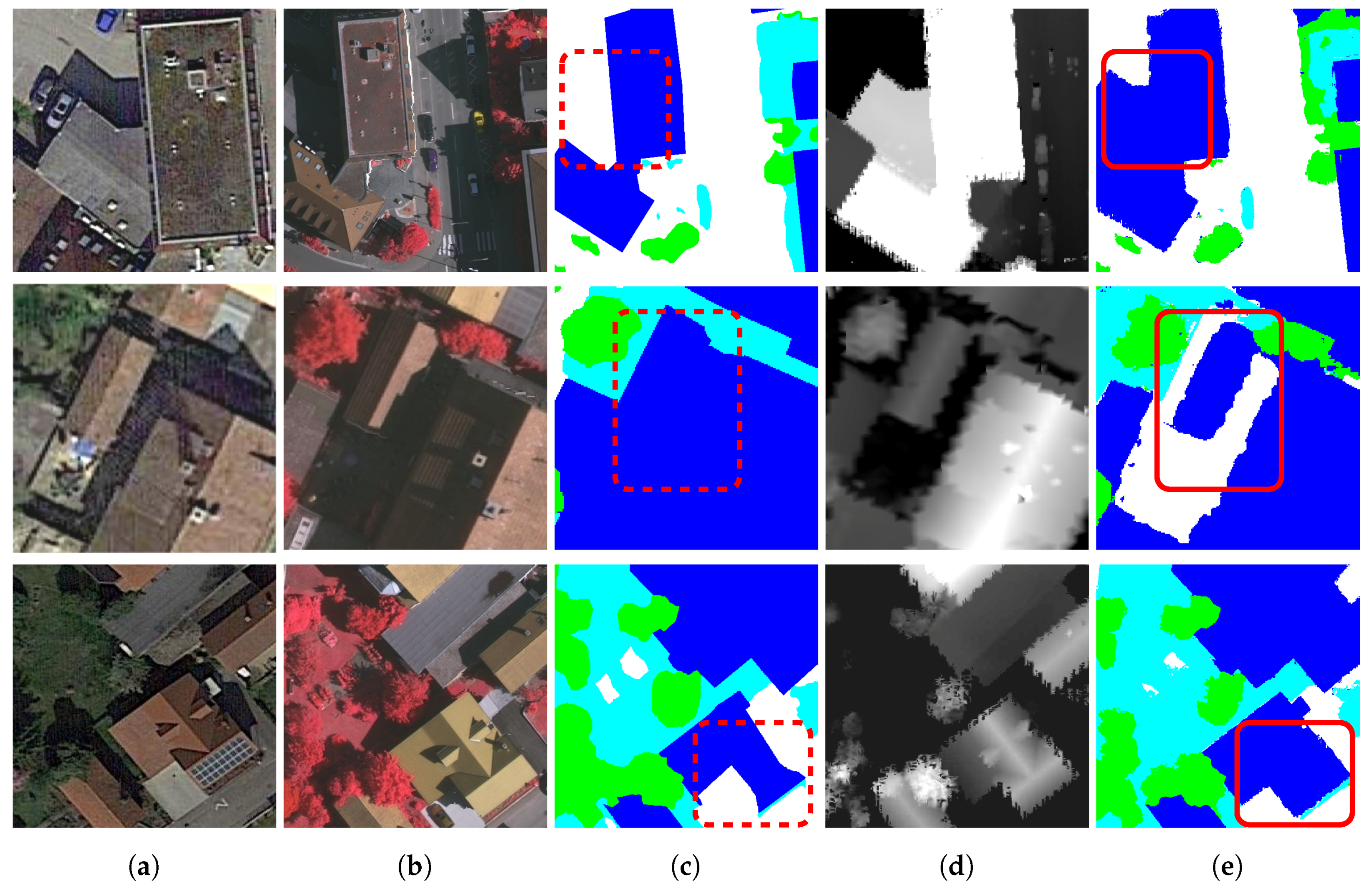 Remote Sensing | Free Full-Text | Automatic Annotation of Airborne