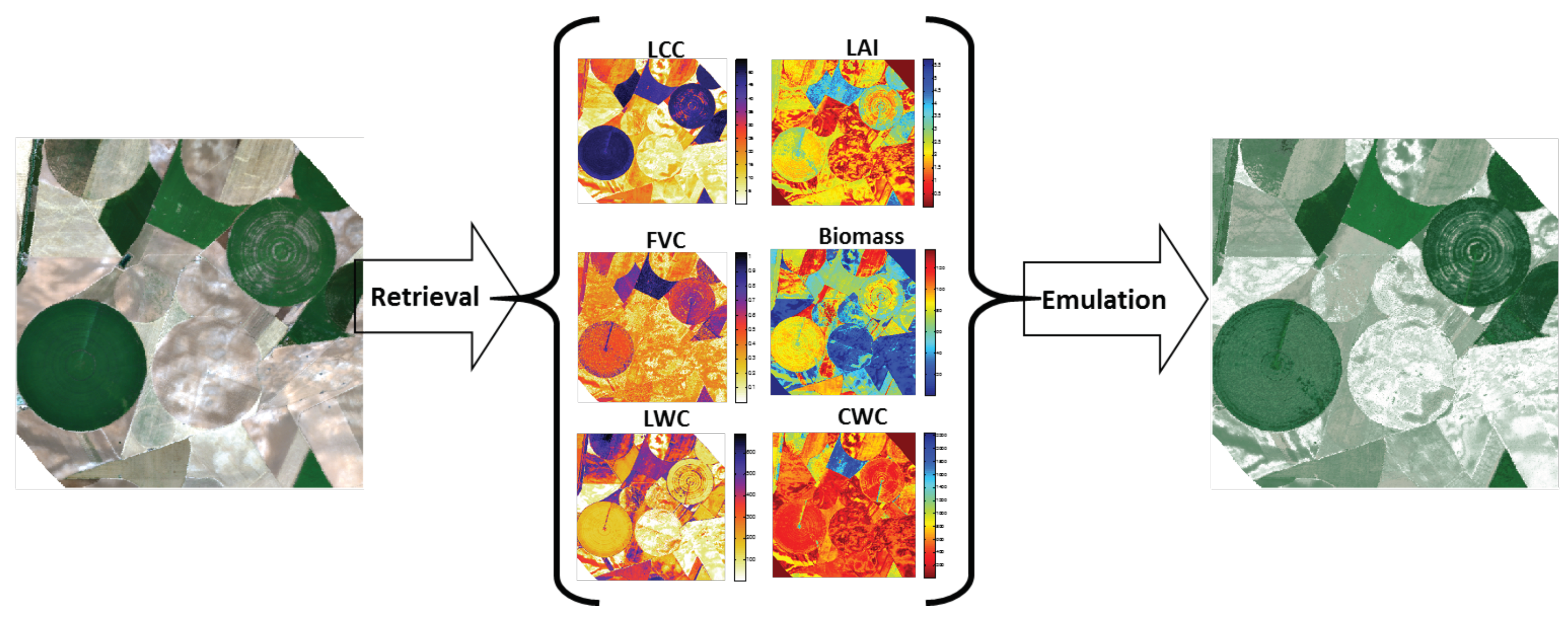 Remote Sensing | Free Full-Text | Approximating Empirical Surface