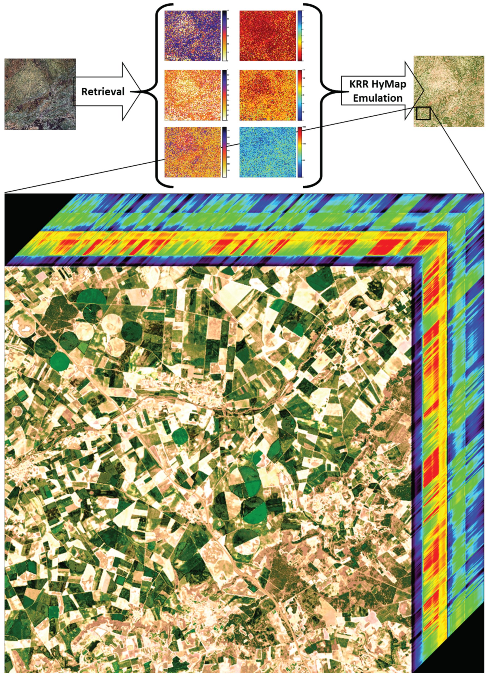 Remote Sensing | Free Full-Text | Approximating Empirical