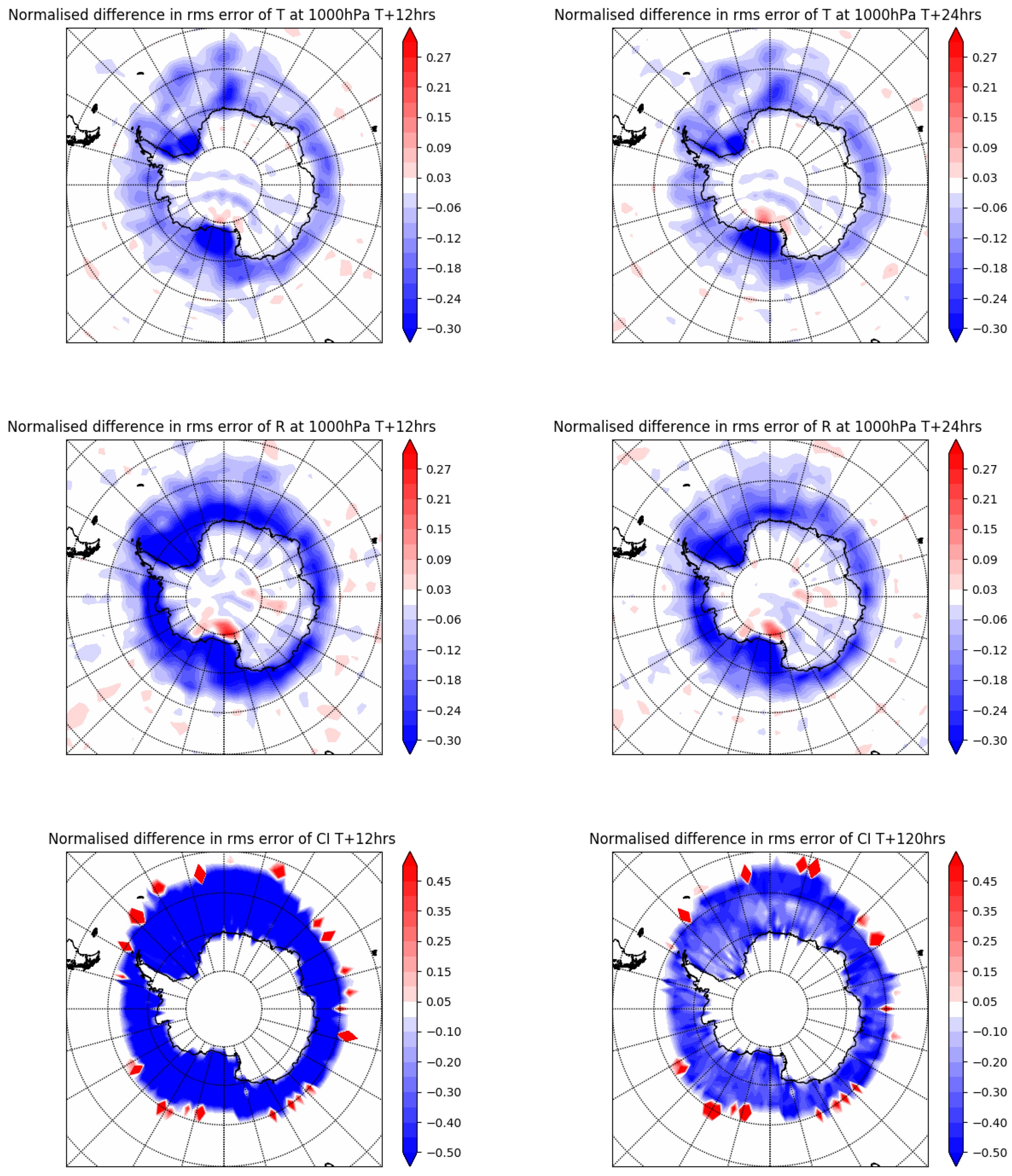 Remote Sensing   Free Full-Text   Weakly Coupled Ocean
