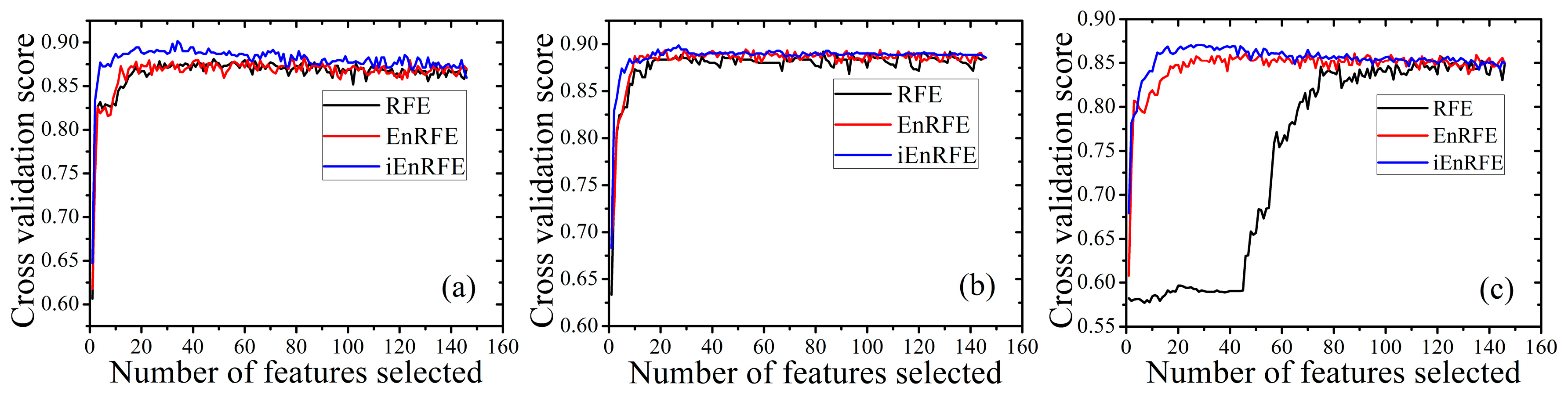 Remote Sensing | Free Full-Text | Optimal Segmentation Scale