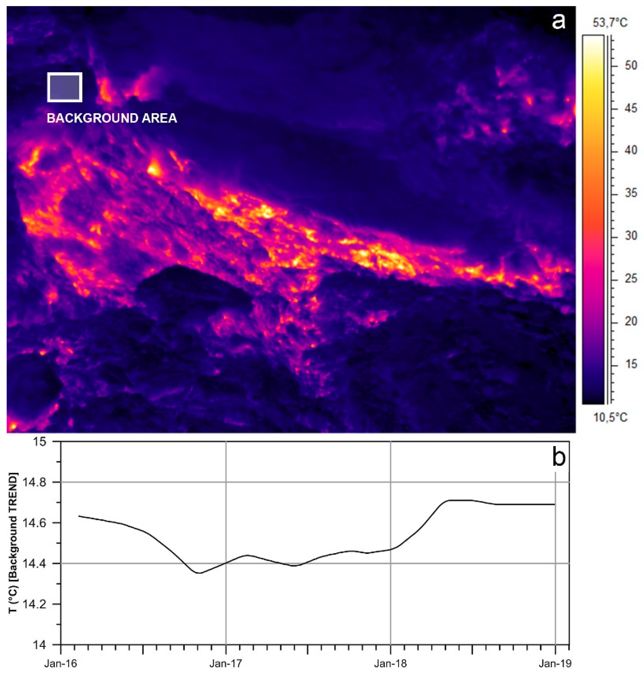 Remote Sensing | Free Full-Text | Processing Thermal