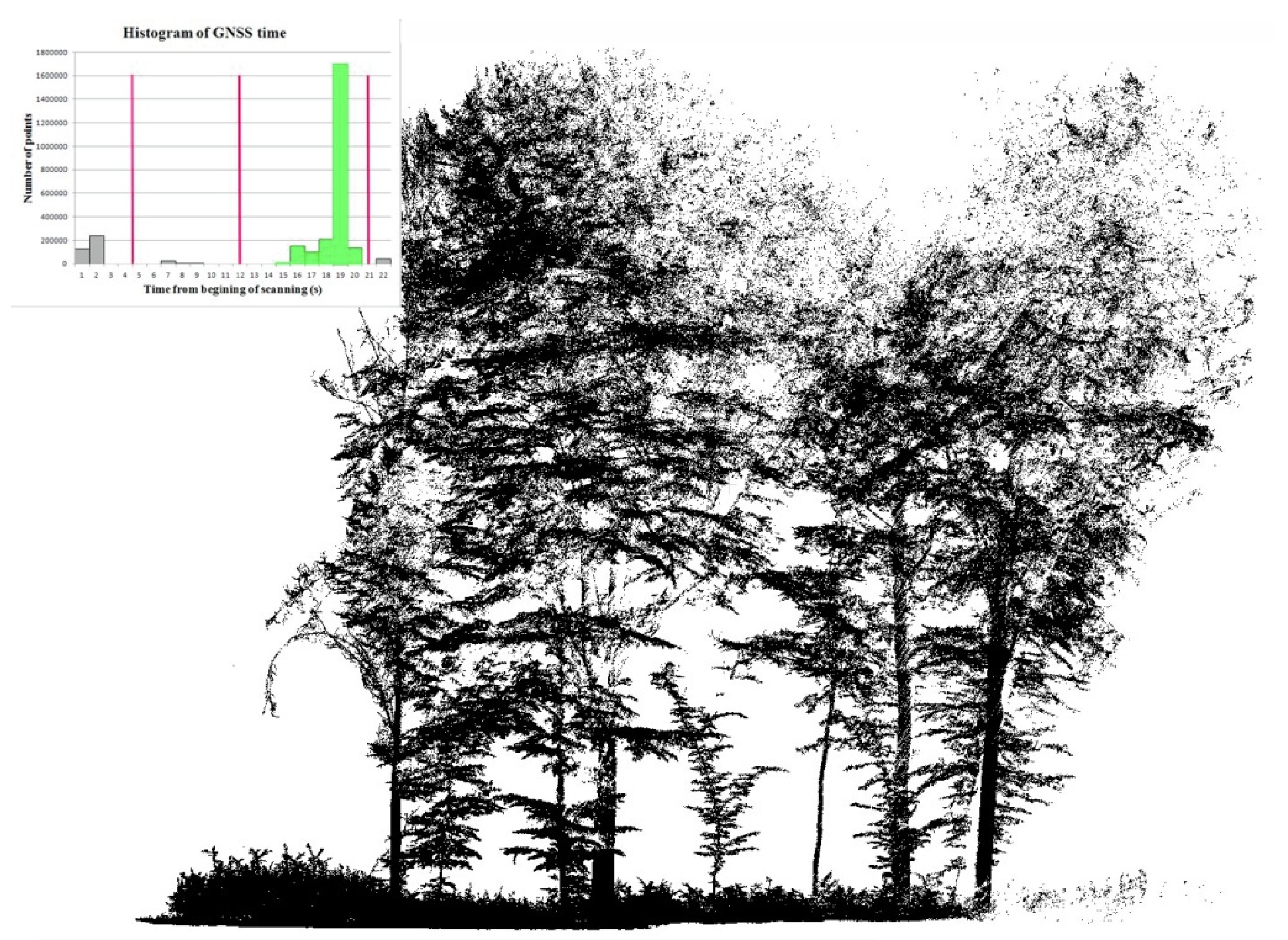 Remote Sensing   Free Full-Text   Processing Chain for Estimation of