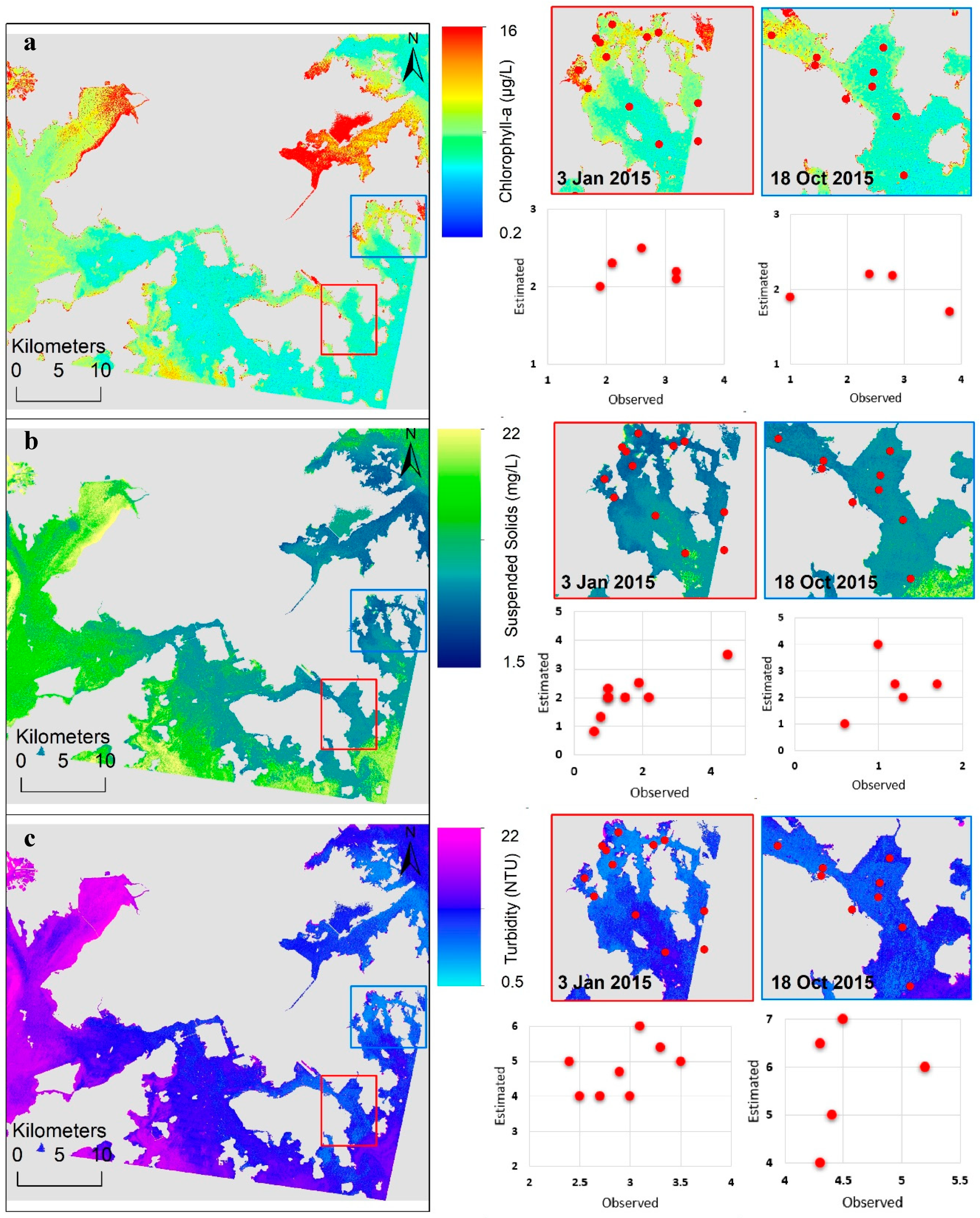 Remote Sensing | Free Full-Text | Comparison of Machine Learning