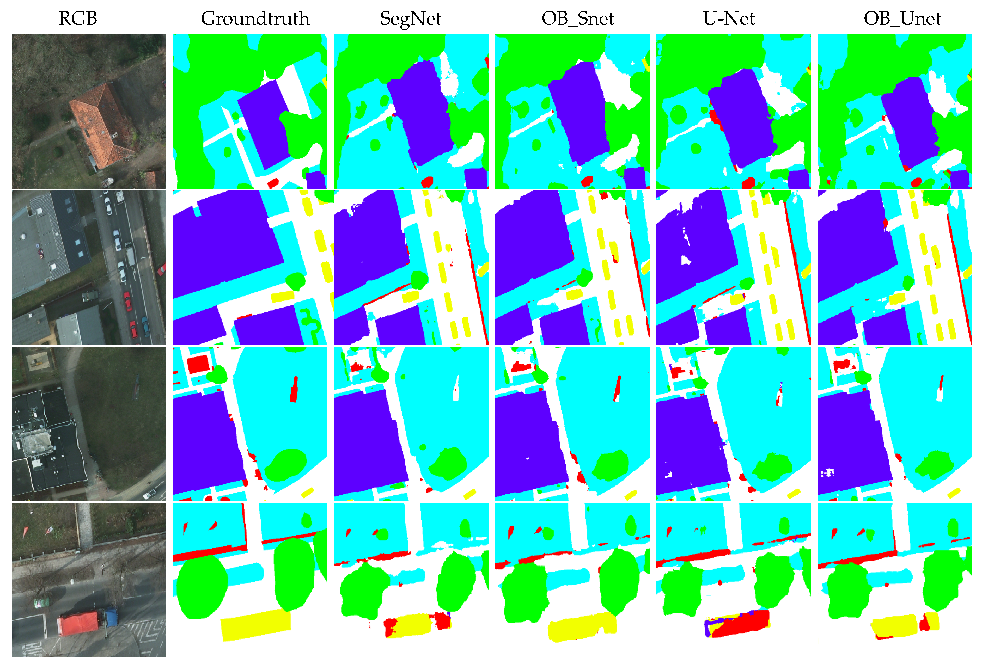 Remote Sensing | Free Full-Text | A Novel Object-Based Deep