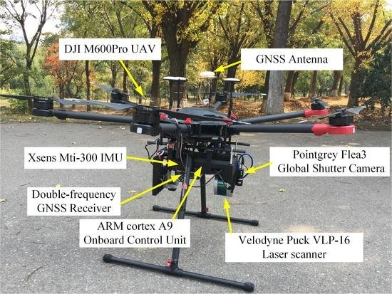 Remote Sensing | March-2 2019 - Browse Articles