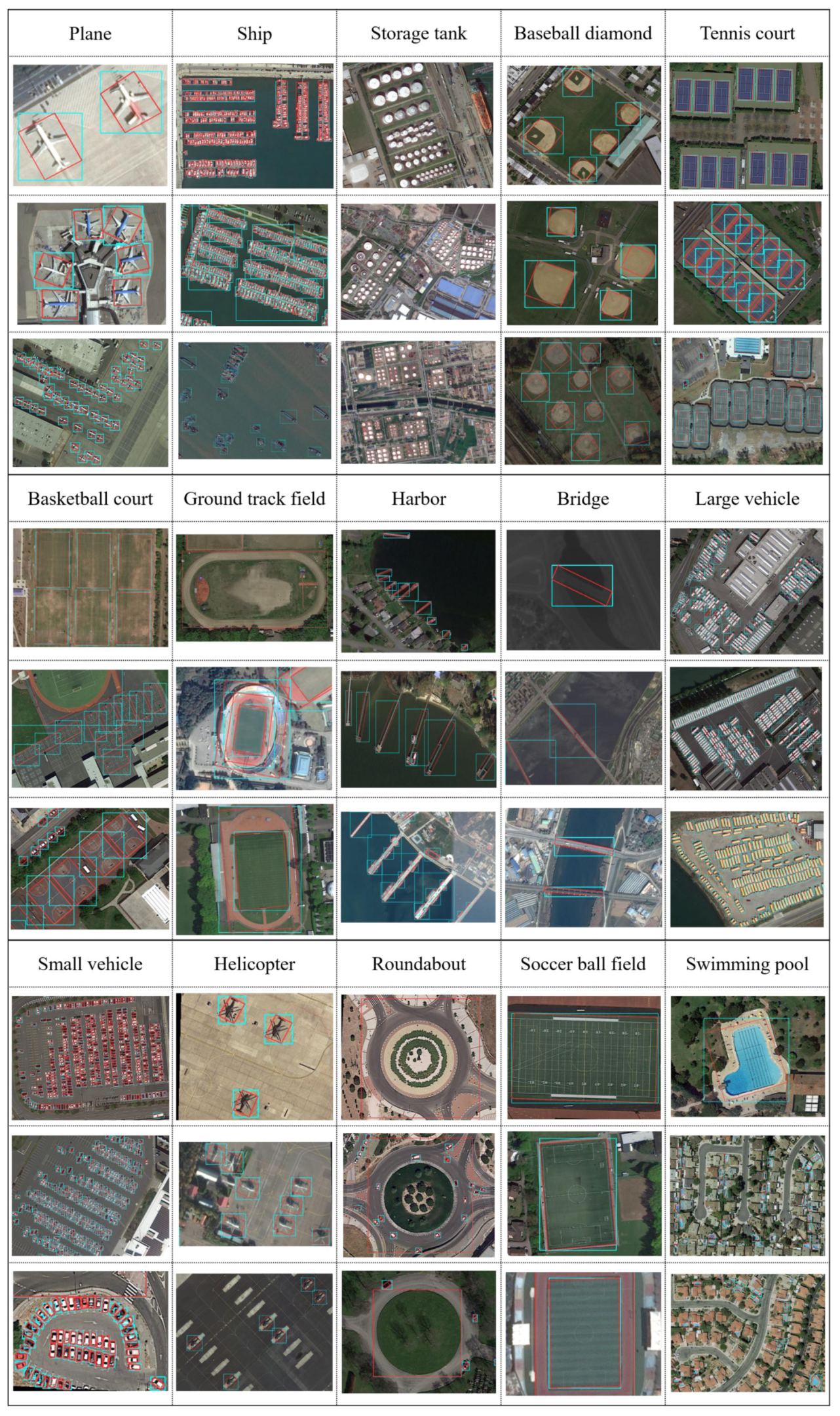 Remote Sensing | Free Full-Text | Geospatial Object