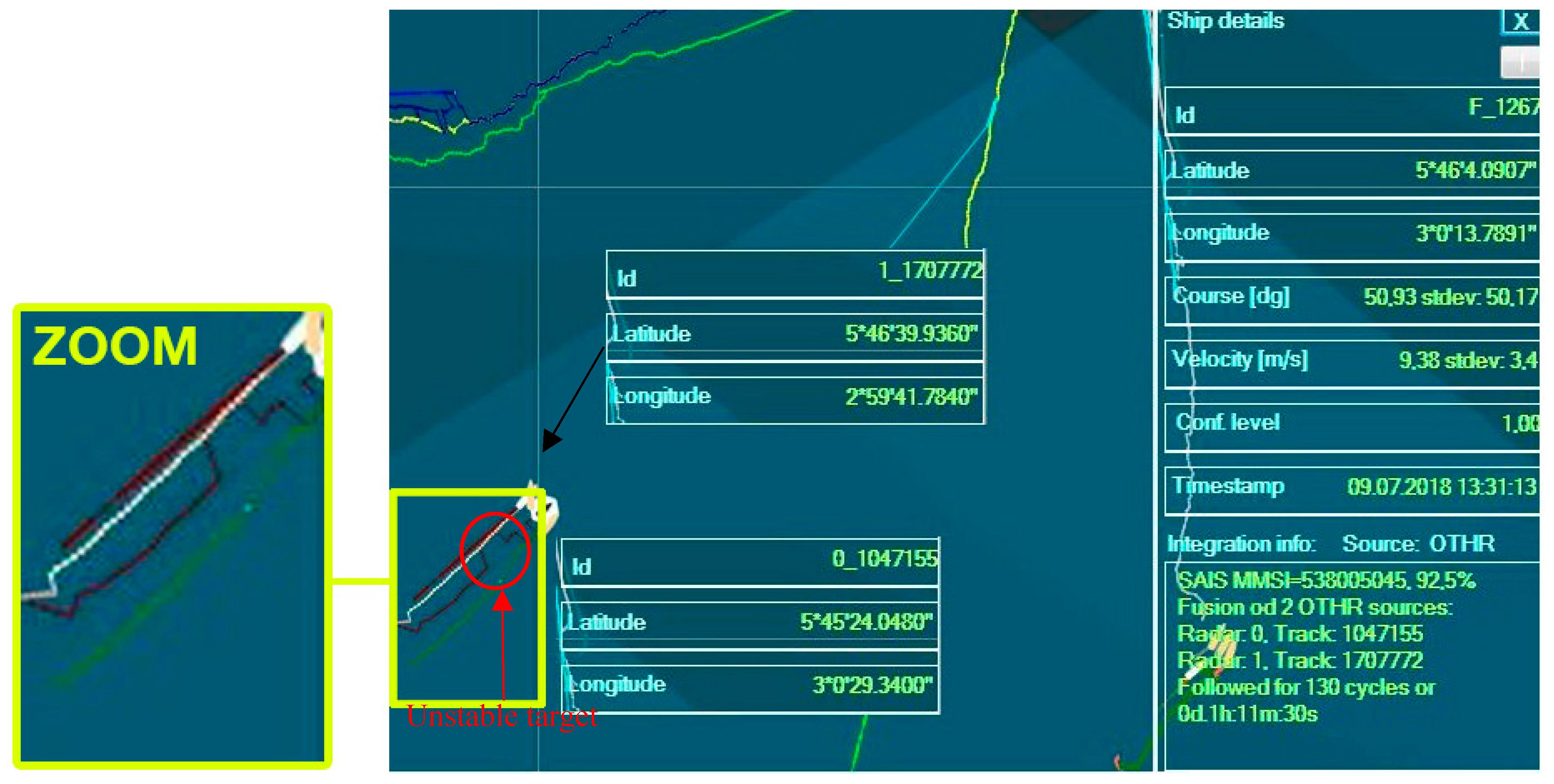 Remote Sensing | Free Full-Text | Maritime Over the Horizon Sensor