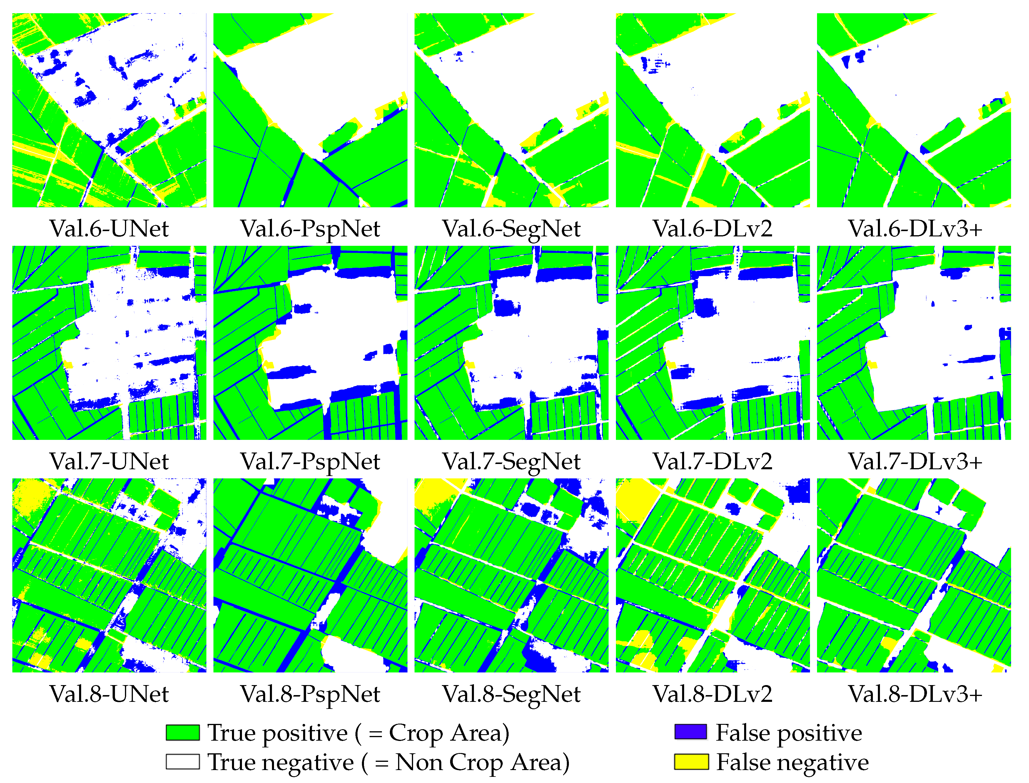 Remote Sensing | Free Full-Text | Smallholder Crop Area