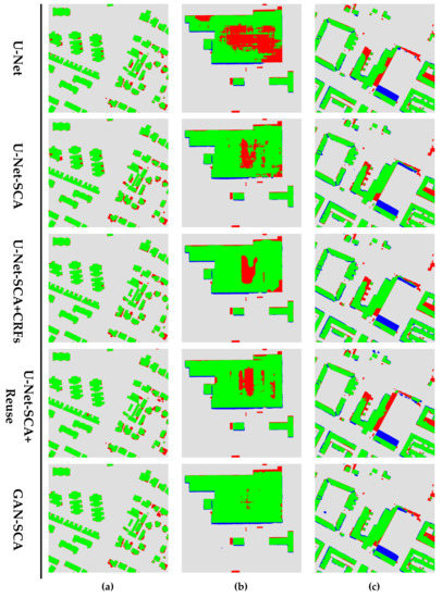 Remote Sensing   Special Issue : Remote Sensing based Building