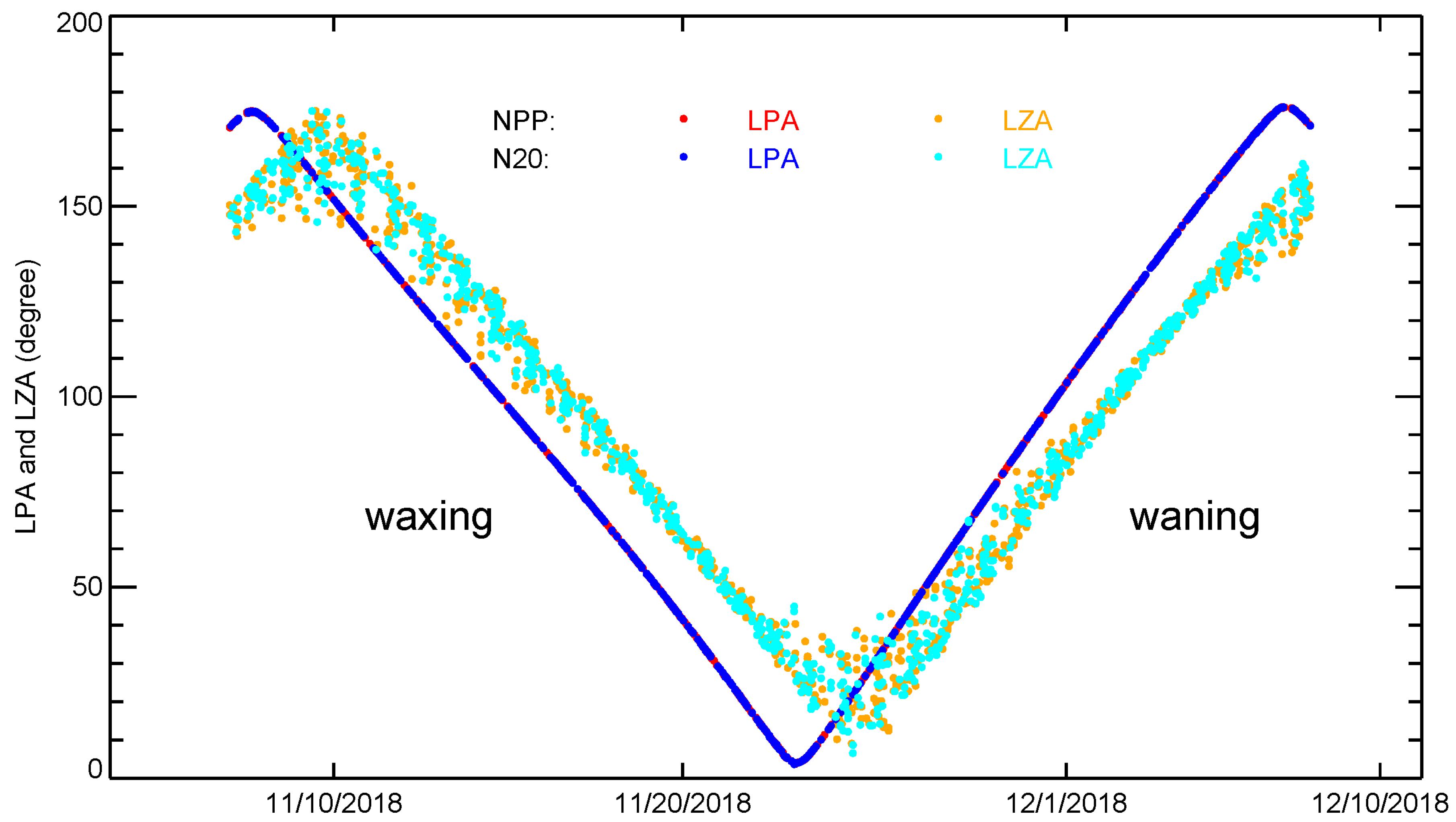 Remote Sensing   Free Full-Text   Radiometric Inter-Consistency of