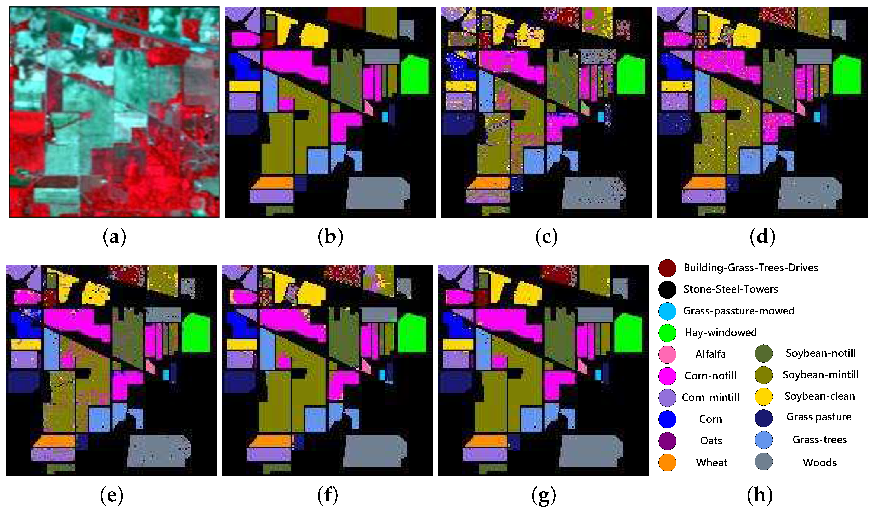Remote Sensing | Free Full-Text | Spectral-Spatial Attention
