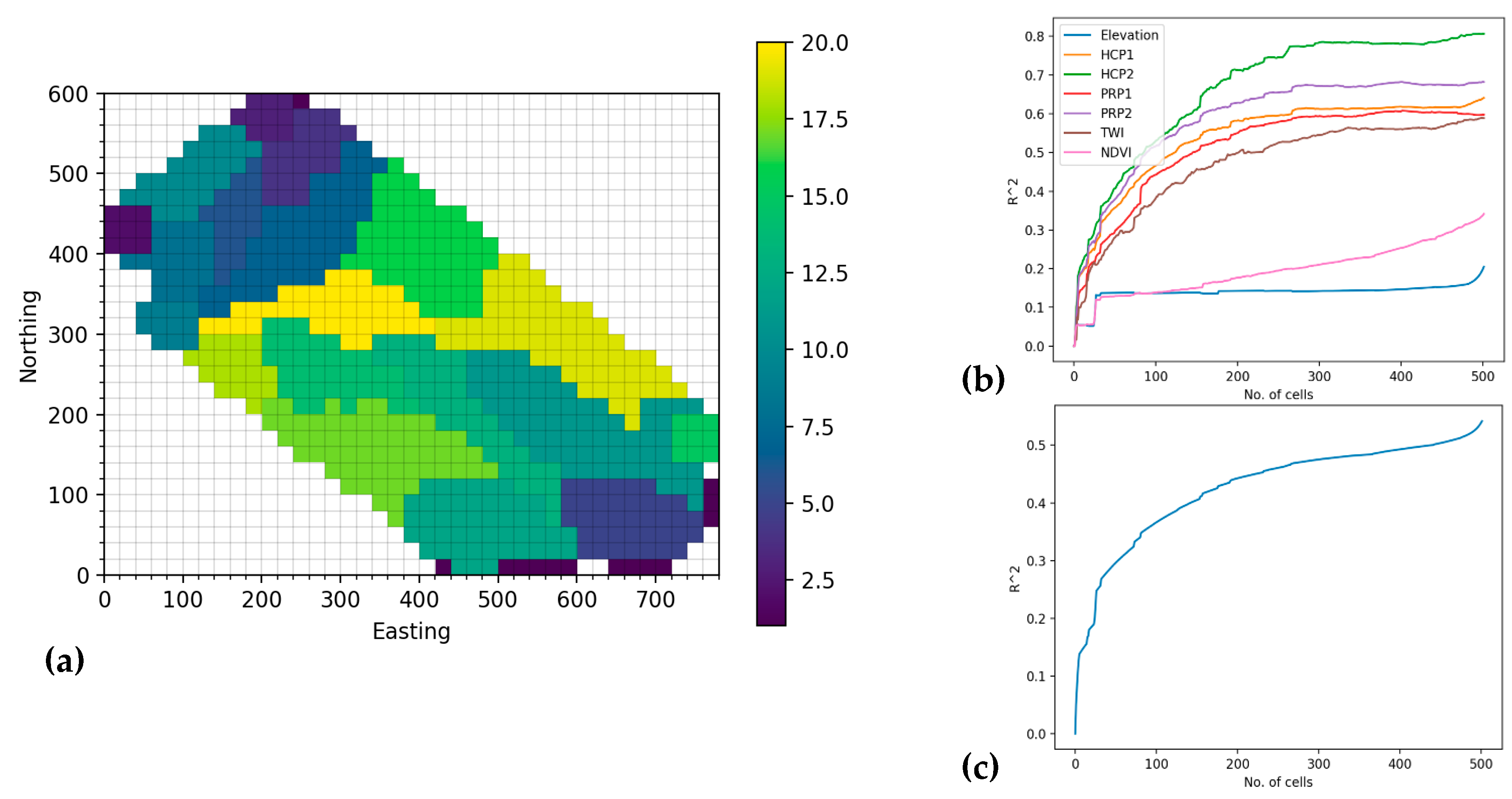 Remote Sensing | Free Full-Text | Clustering Tools for Integration