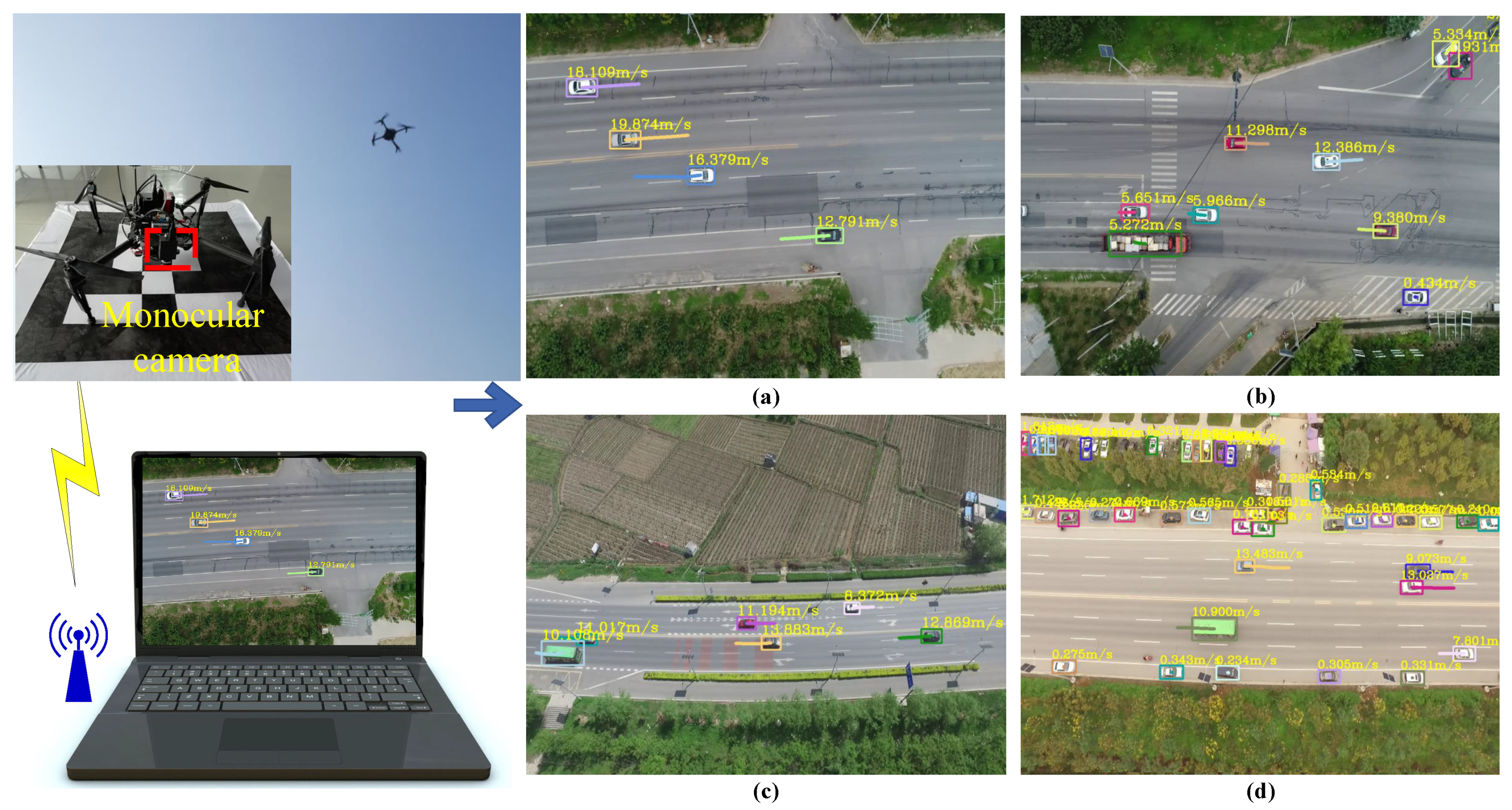 Remote Sensing | Free Full-Text | An Adaptive Framework for ...