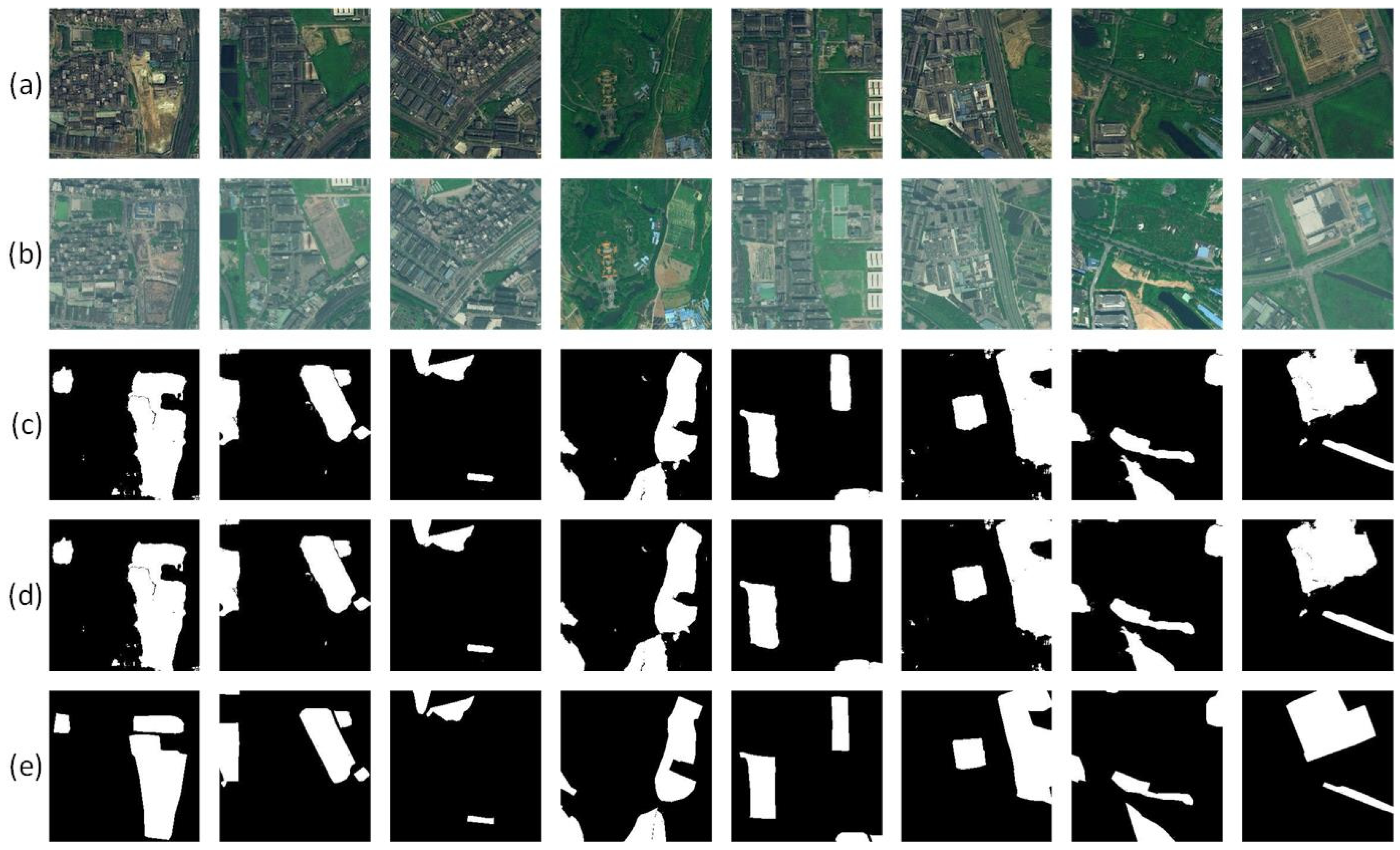 Remote Sensing | Free Full-Text | Dual Learning-Based Siamese