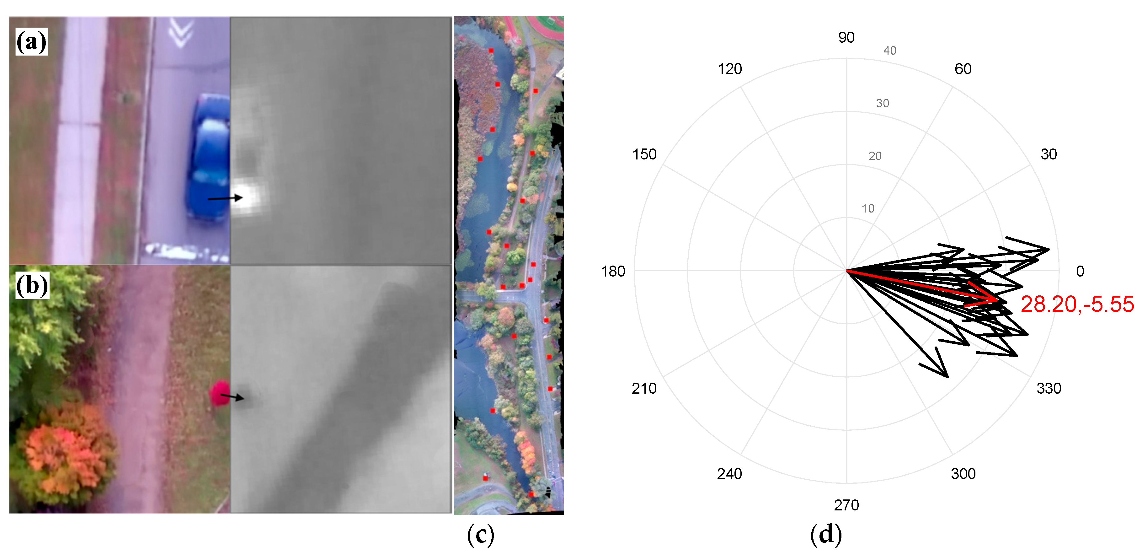 Remote Sensing | Free Full-Text | Four-band Thermal