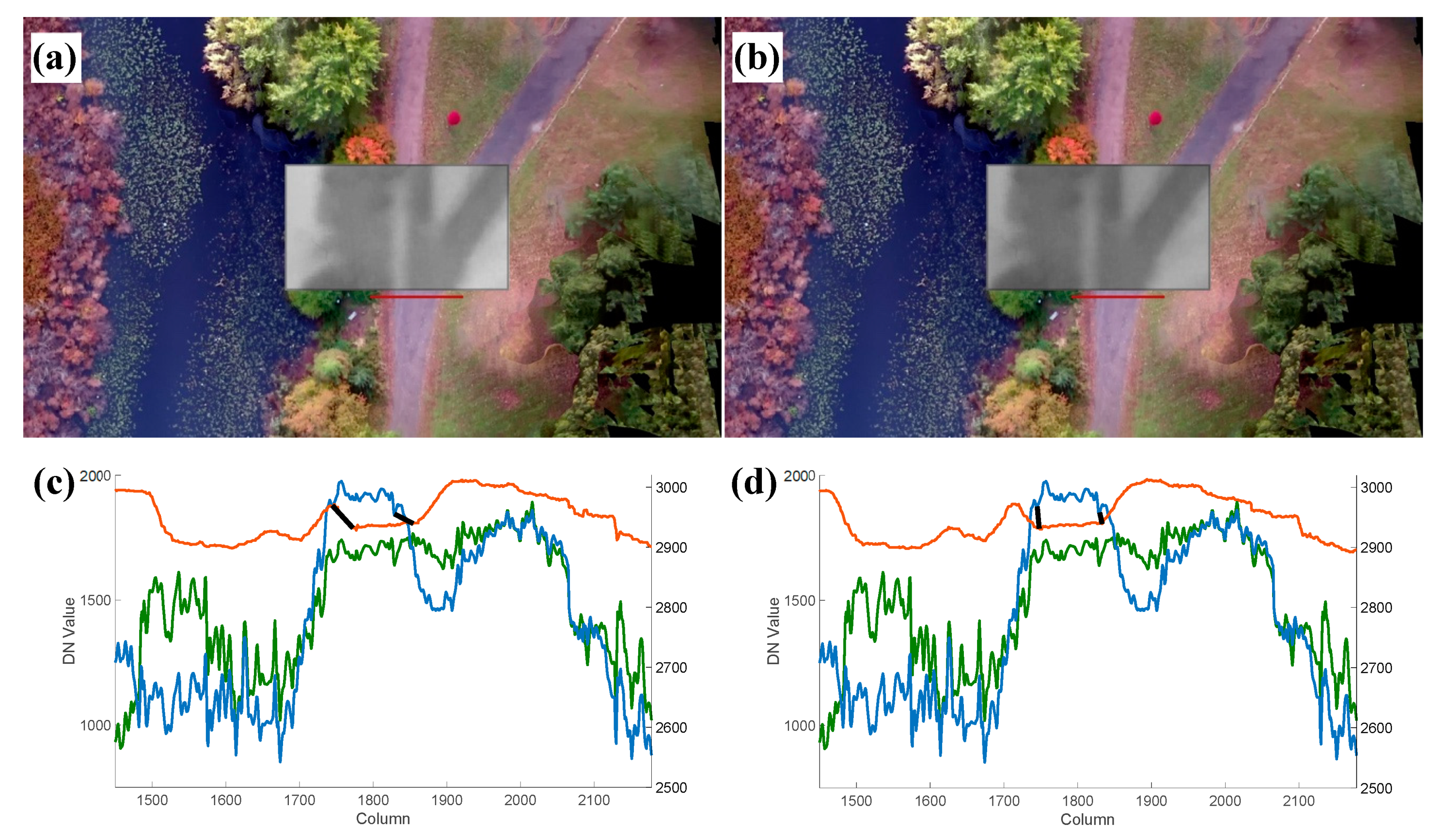 Remote Sensing | Free Full-Text | Four-band Thermal Mosaicking: A
