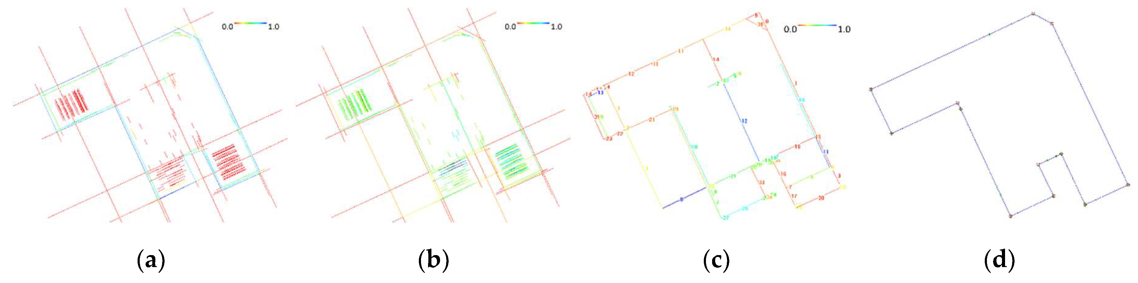 Remote Sensing | Free Full-Text | TopoLAP: Topology Recovery for