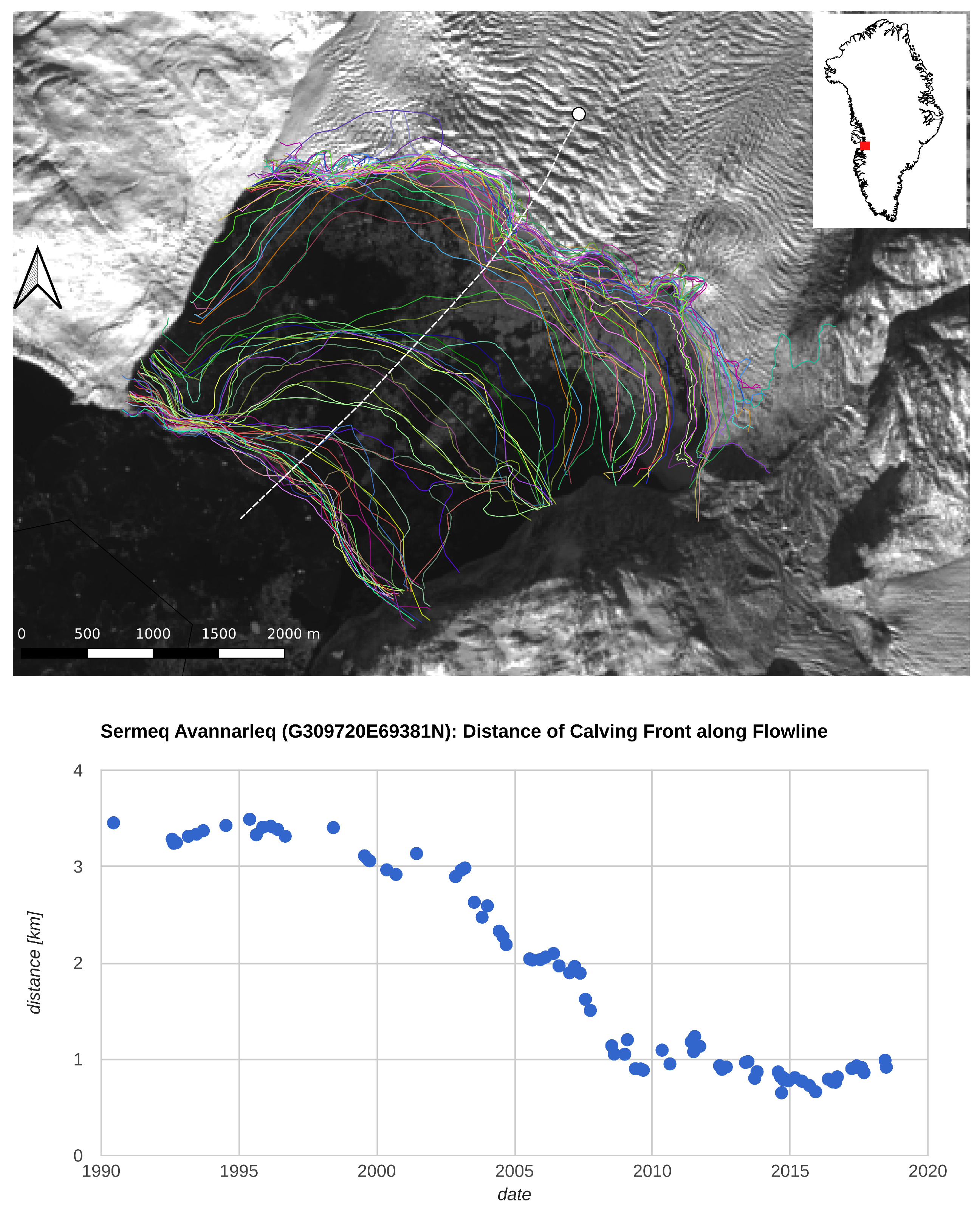 Remote Sensing | Free Full-Text | An Integrated View of Greenland