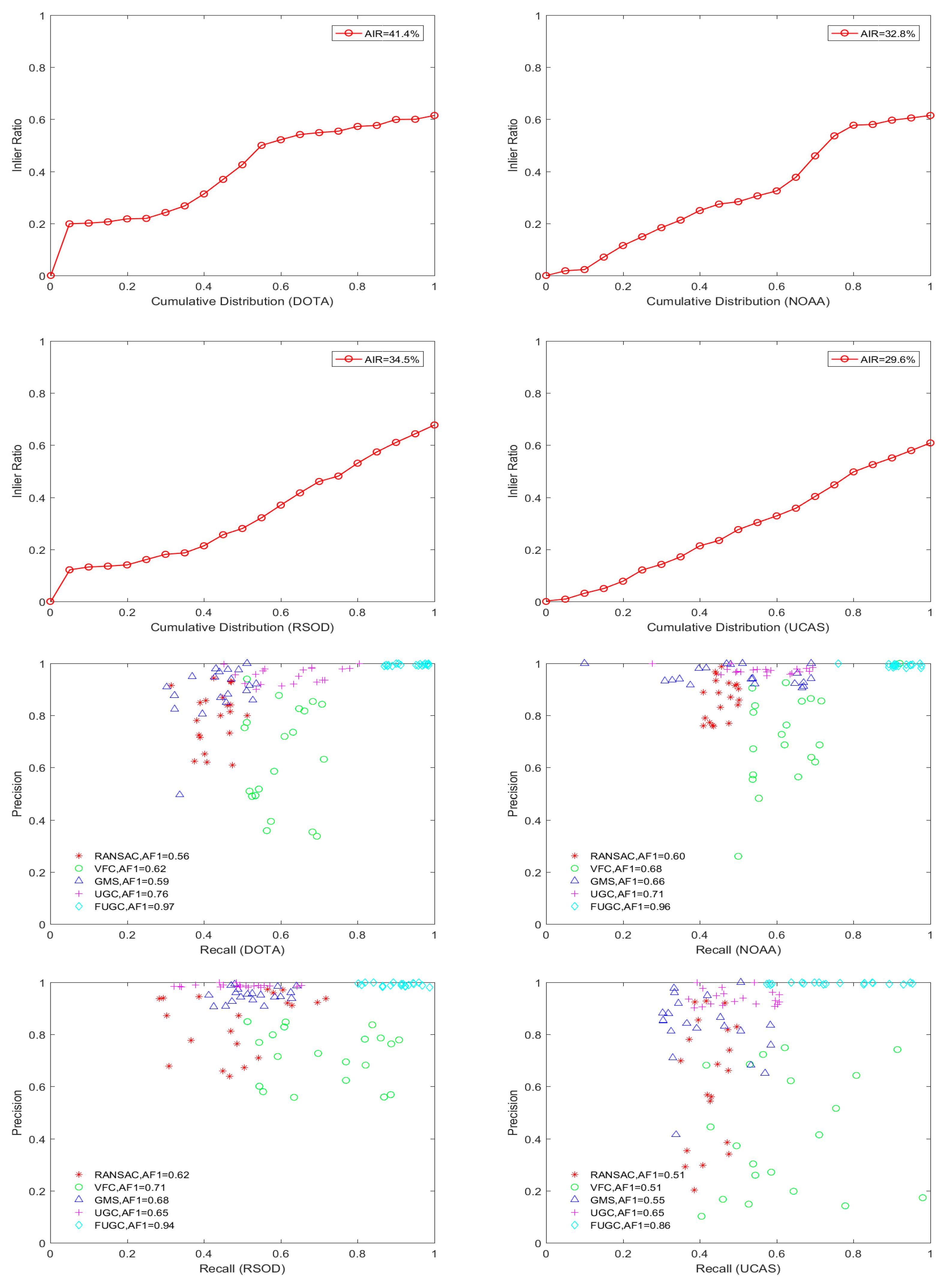 Remote Sensing | Free Full-Text | Feedback Unilateral Grid-Based