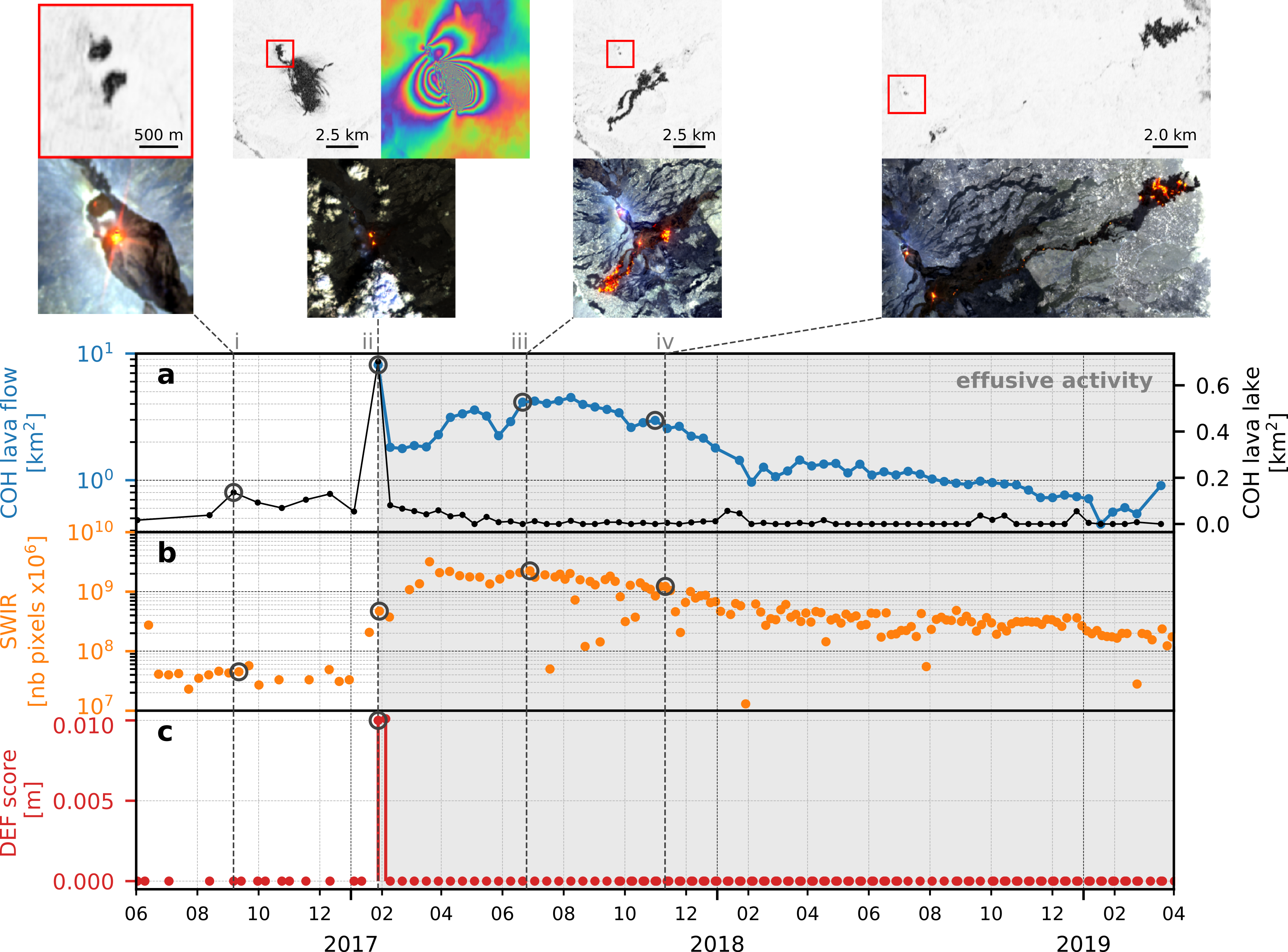 Remote Sensing   Free Full-Text   Towards Global Volcano Monitoring