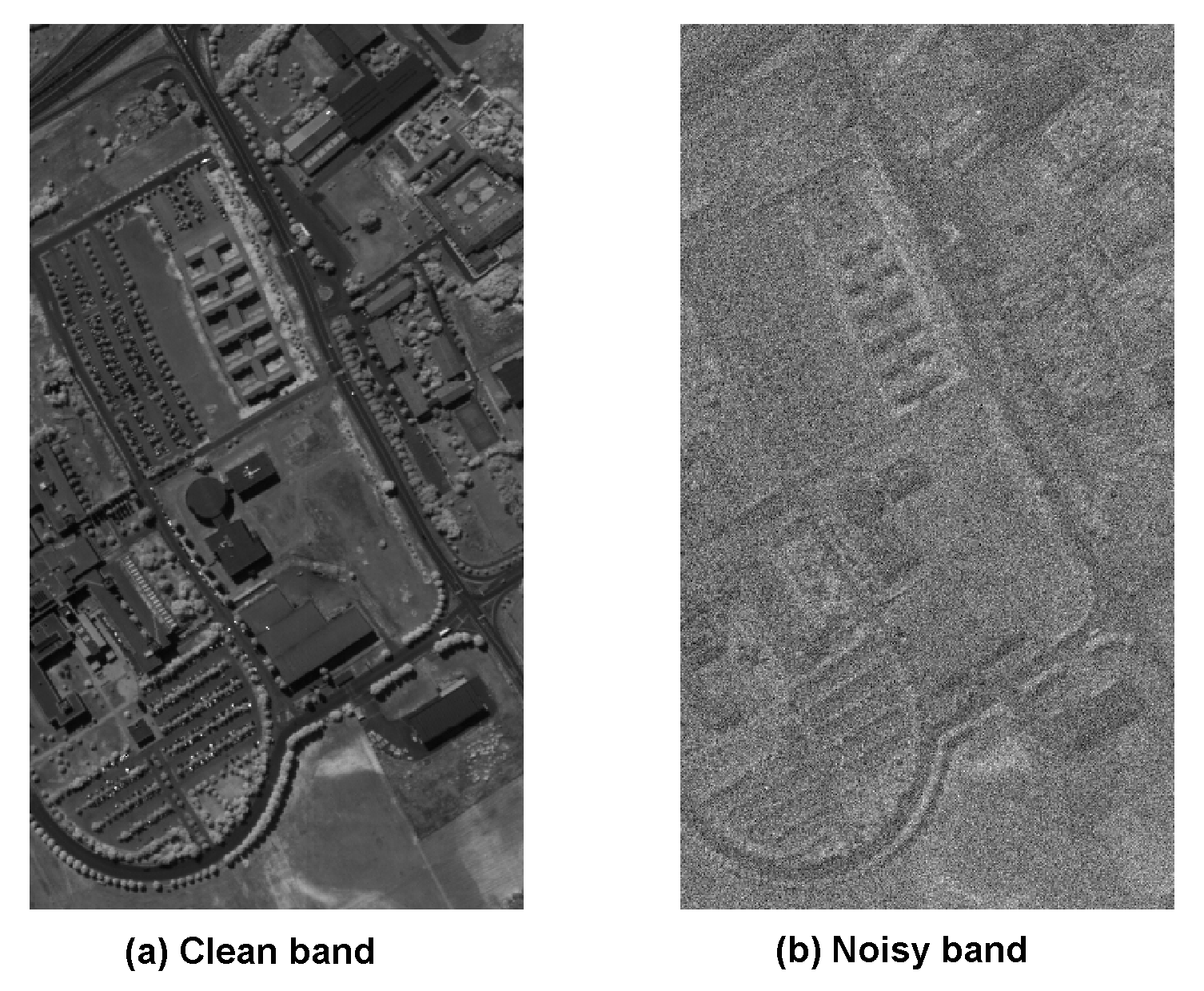 Remote Sensing | Free Full-Text | Spectral-Spatial