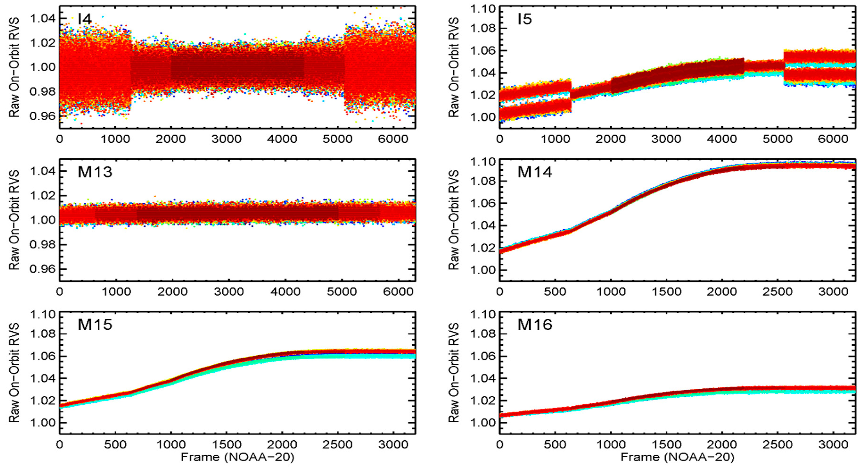 Remote Sensing   Free Full-Text   A New Method for