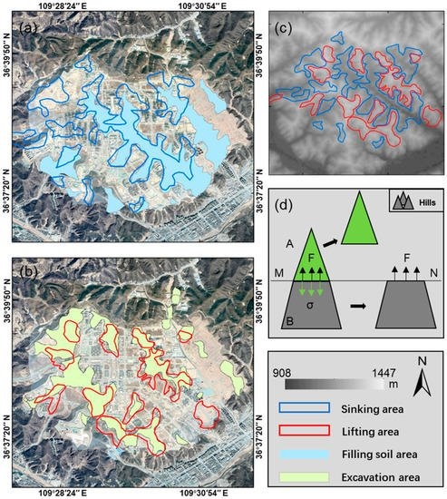 Remote Sensing | Special Issue : Exploitation of Synthetic