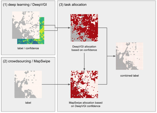 Remote Sensing | An Open Access Journal from MDPI