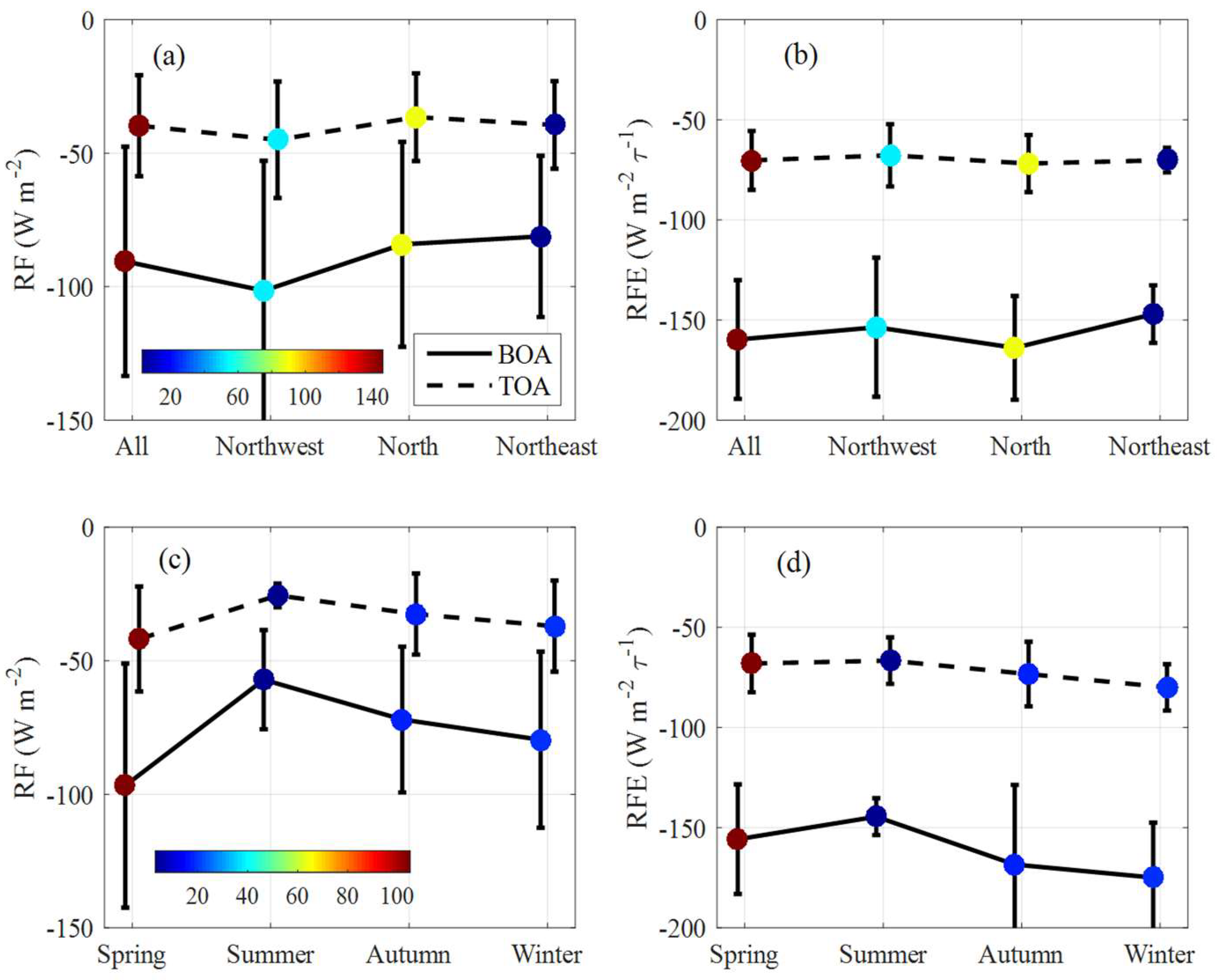 Remote Sensing   Free Full-Text   Dust Properties and