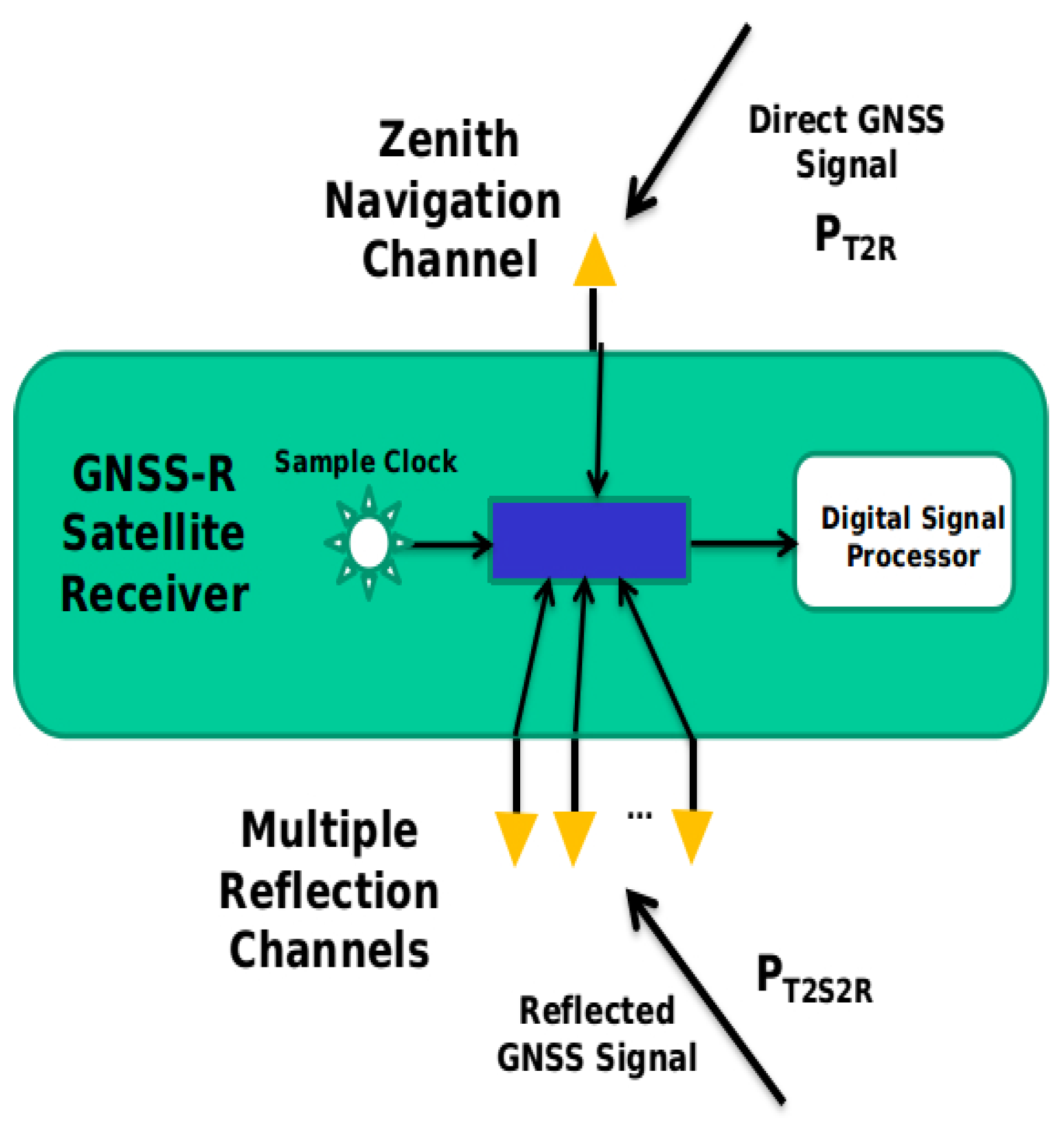 Remote Sensing   Free Full-Text   A Real-Time On-Orbit