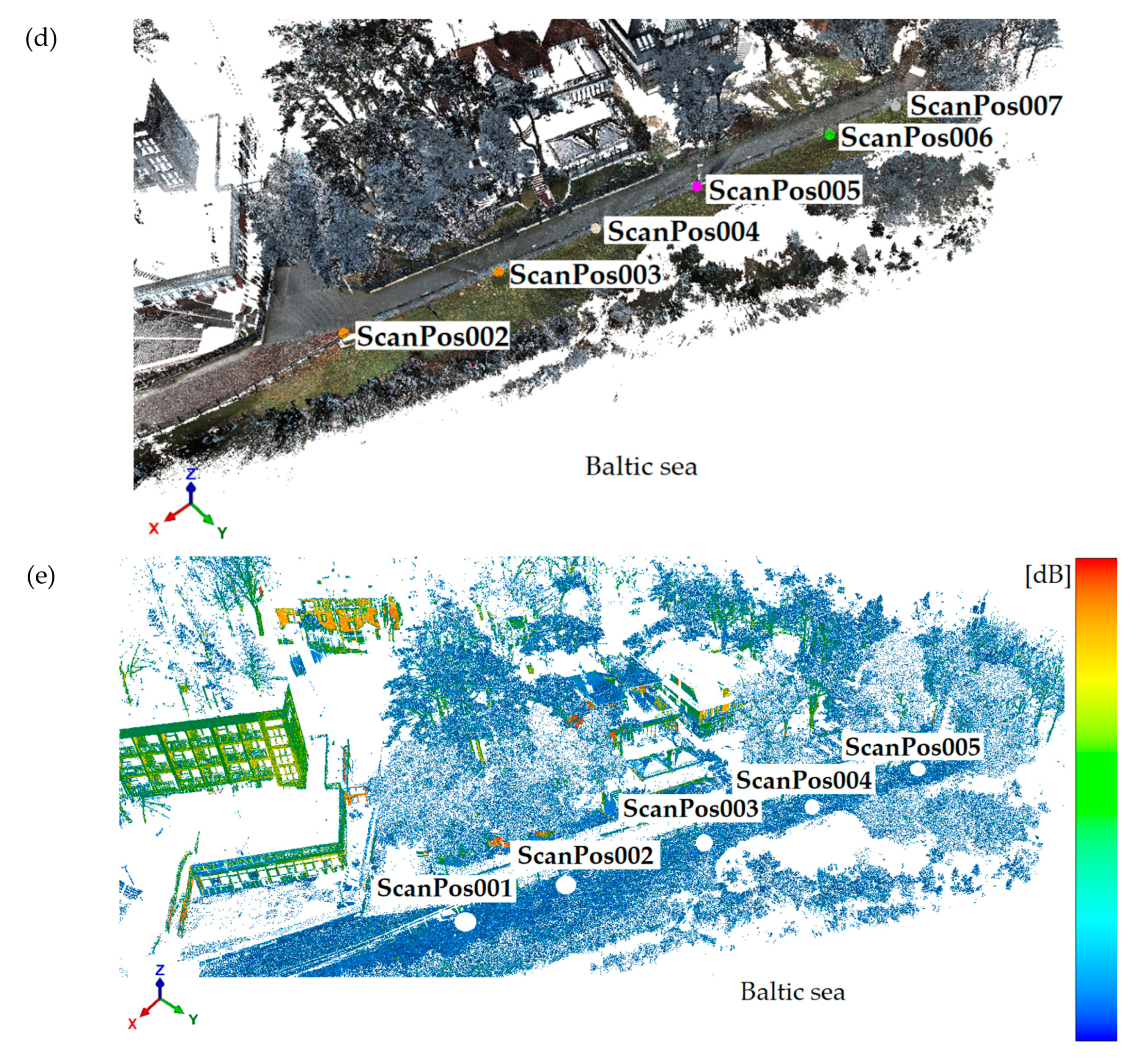 Remote Sensing | Free Full-Text | Stability Assessment of