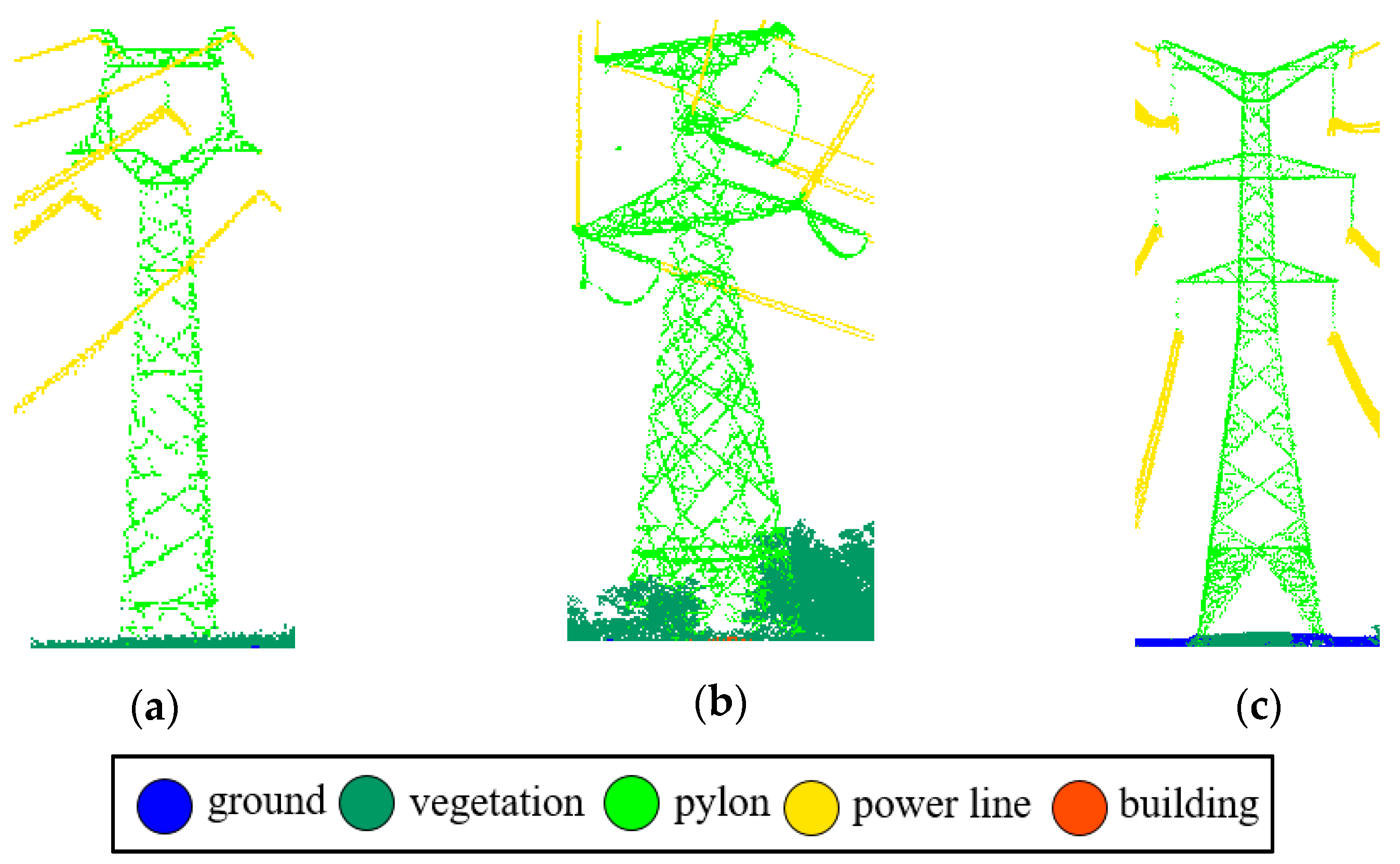 Remote Sensing | Free Full-Text | Systematic Comparison of