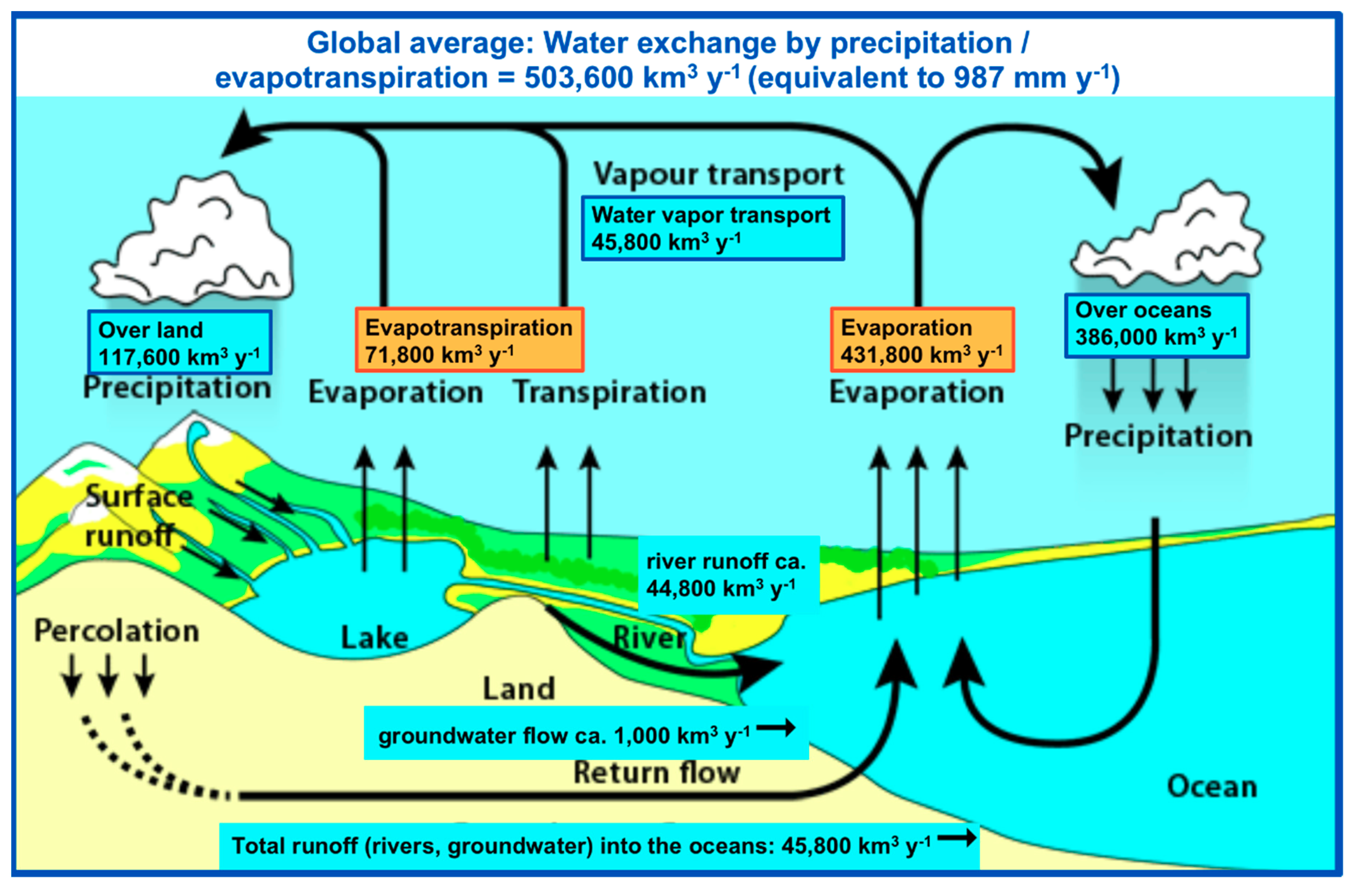 Remote Sensing Free Full Text Satellite Remote Sensing Of Precipitation And The Terrestrial Water Cycle In A Changing Climate Html