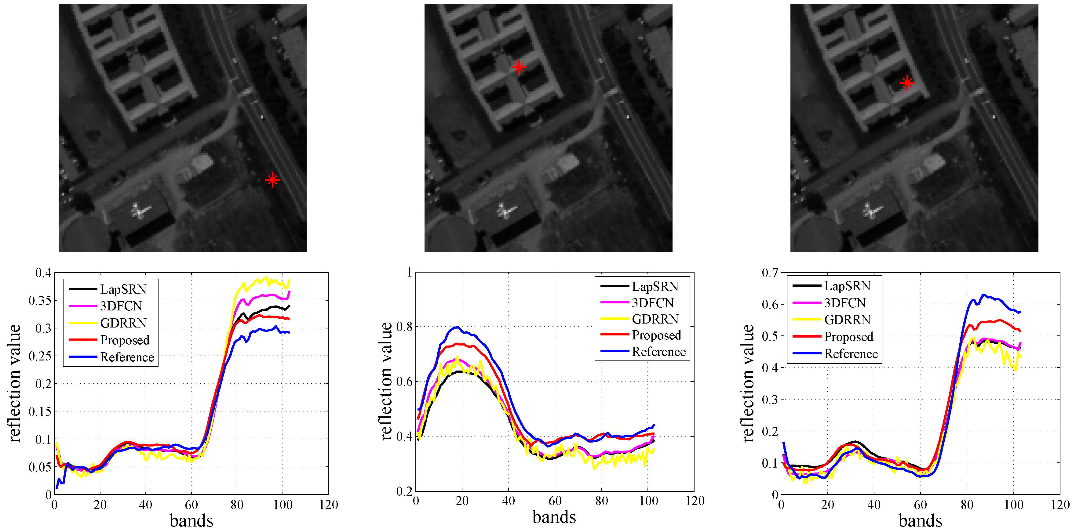 Remote Sensing | Free Full-Text | Hyperspectral Image Super