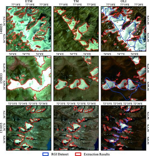 34 ideas for privacy in the garden with a decorative.htm remote sensing free full text an automated method for surface  remote sensing free full text an