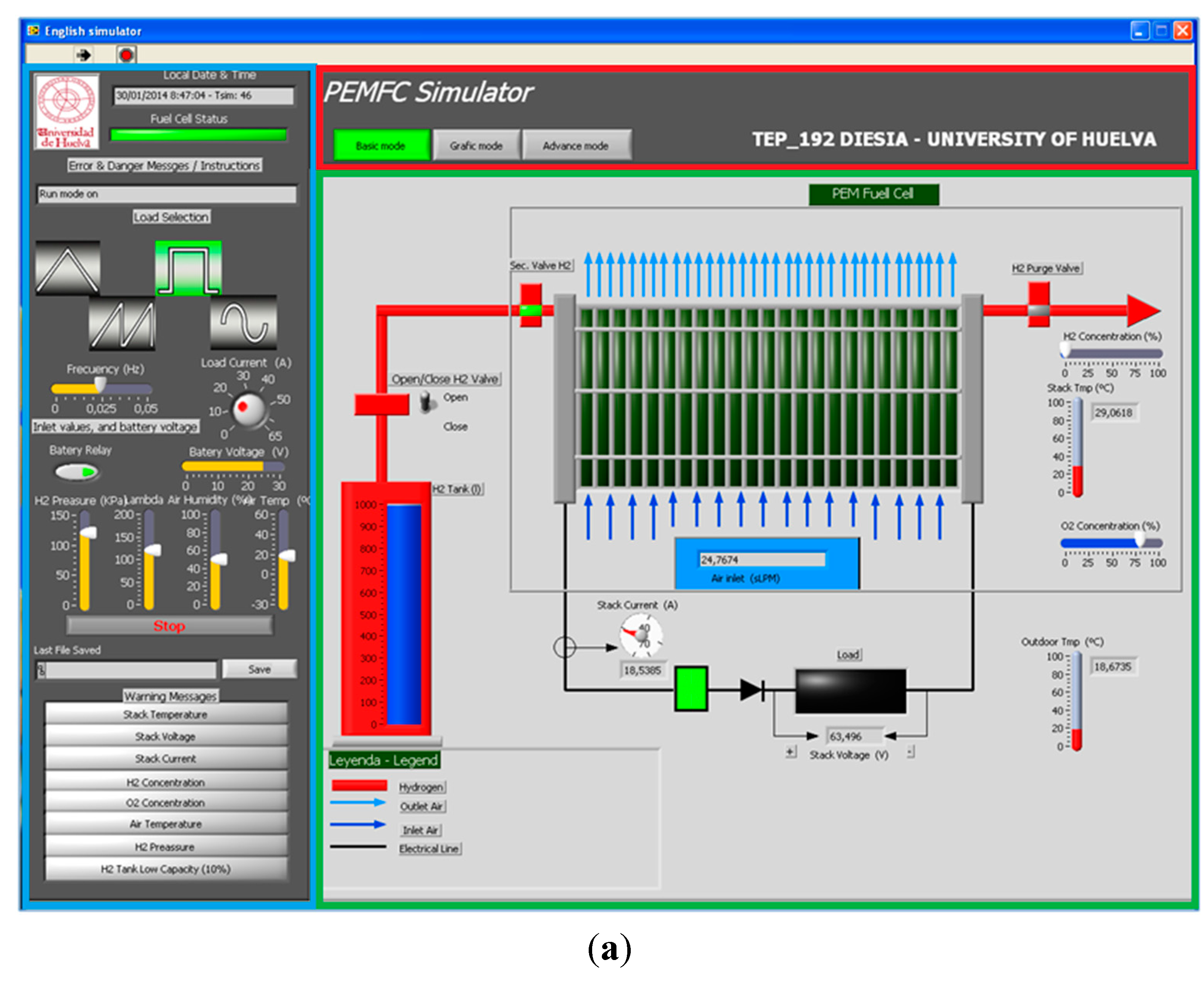 Resources Free Full Text Modular Pem Fuel Cell Scada