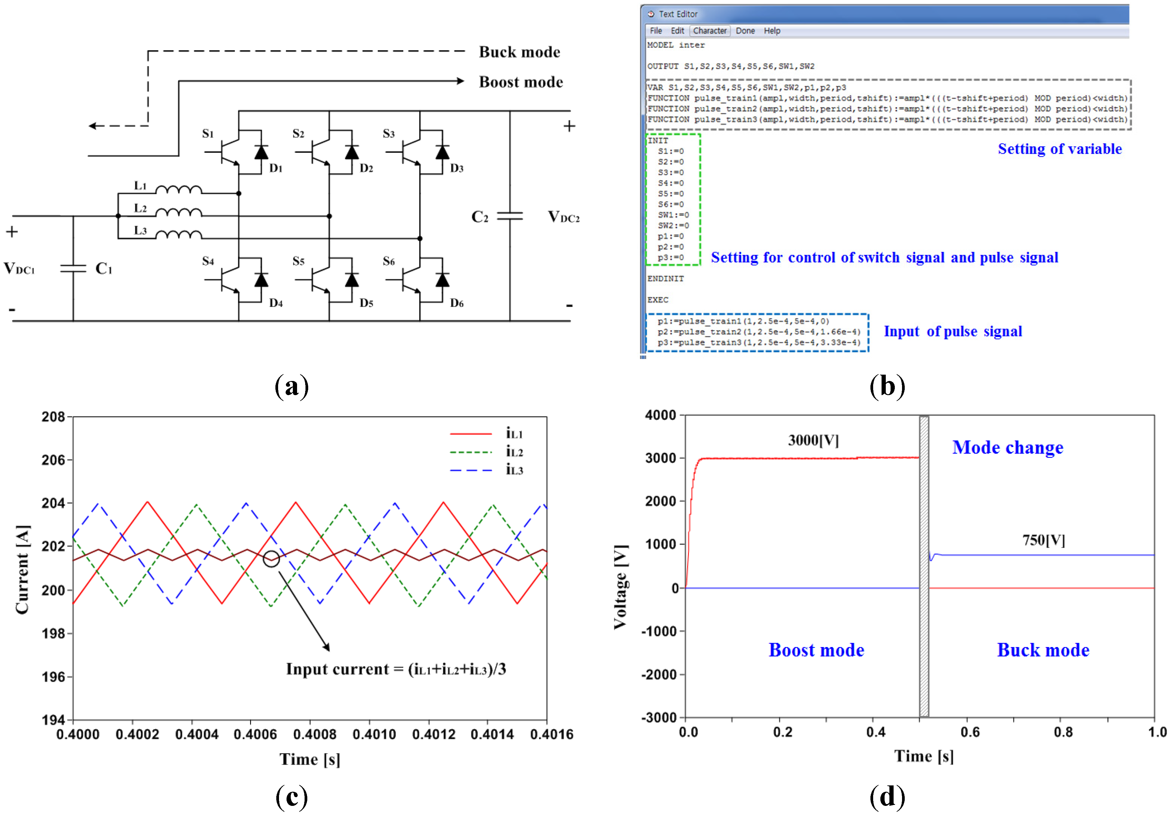 Resources Free Full Text Modeling And Analysis Of A Low Voltage Dc Converter Circuit Diagram No