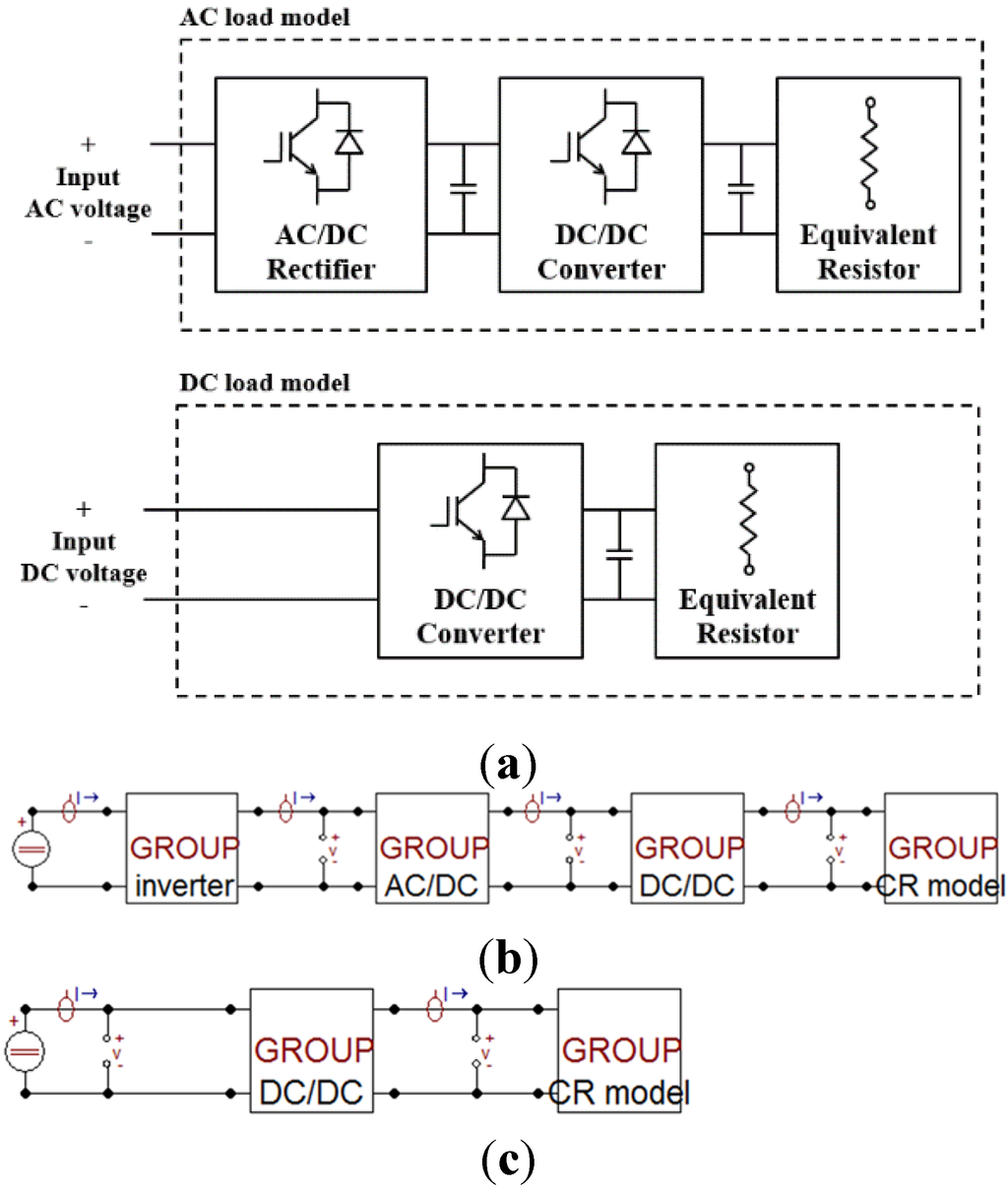 Resources Free Full Text Modeling And Analysis Of A Low Voltage Dc To Converter Circuit Diagram 04 00713 G012 1024