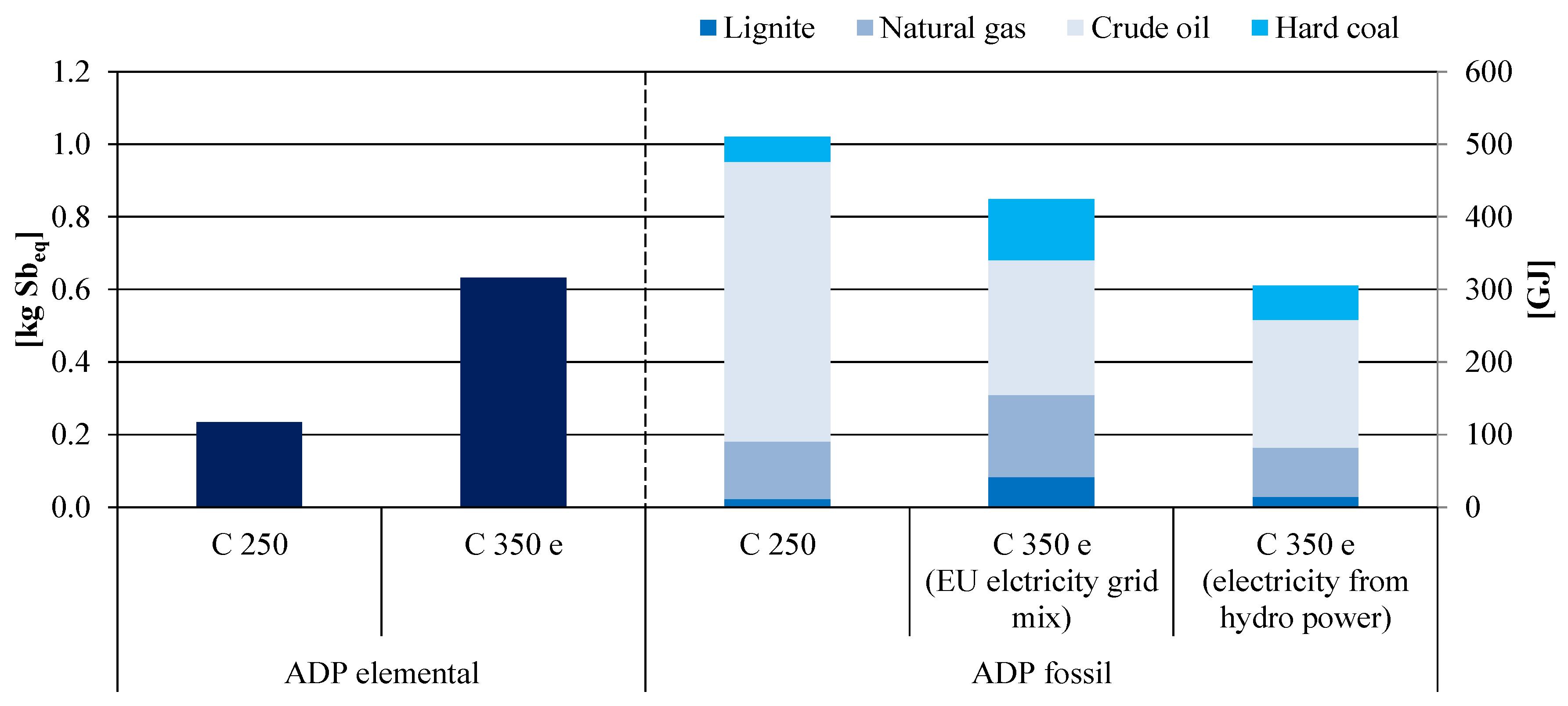 Snap Internal Combustion Engine Temperatures Gas Wiring Diagram 350 Schemes