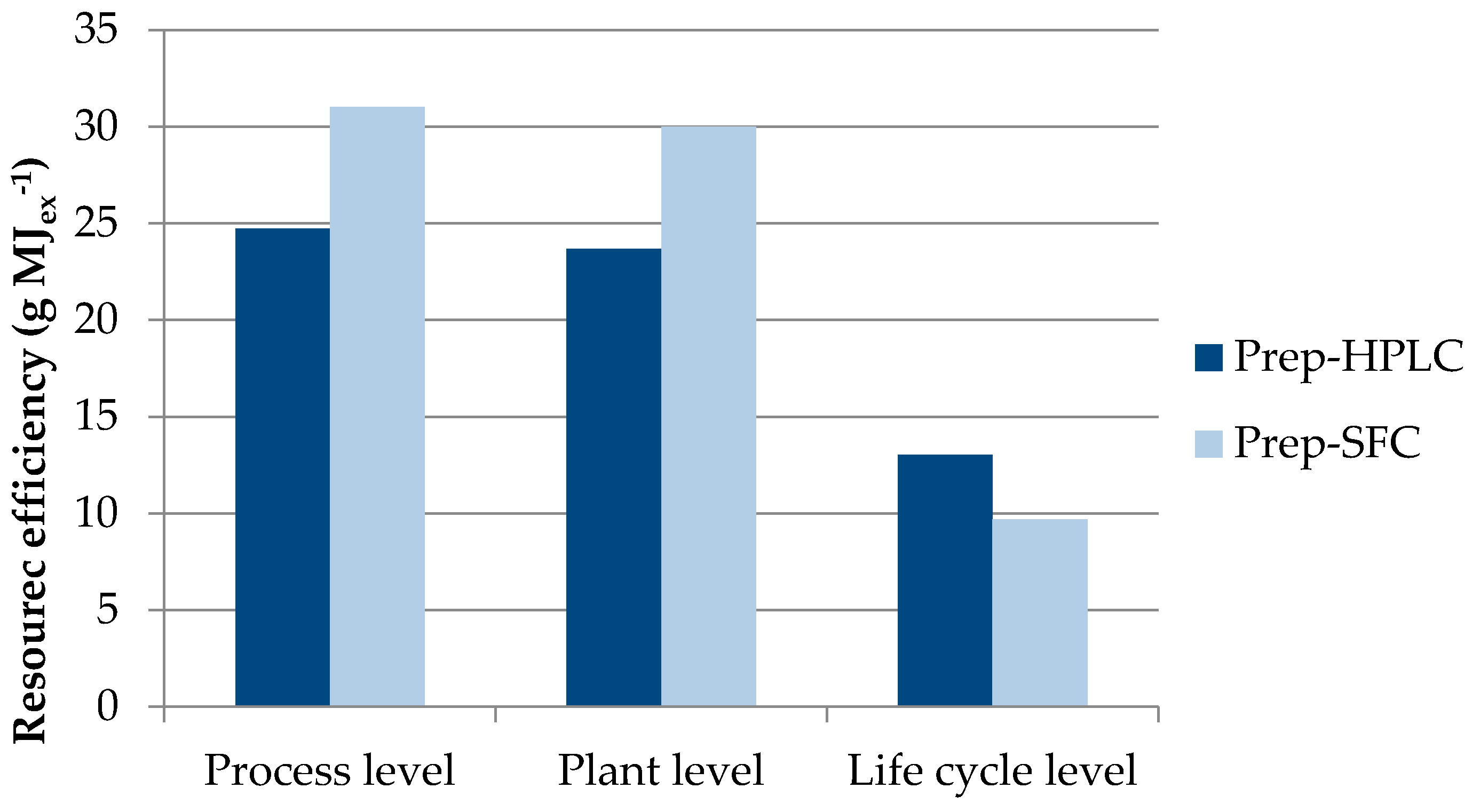 comparison of basic economic indicators of The department of economic and social affairs of the united indicators section of the webpage of the united nations indicators of sustainable development.