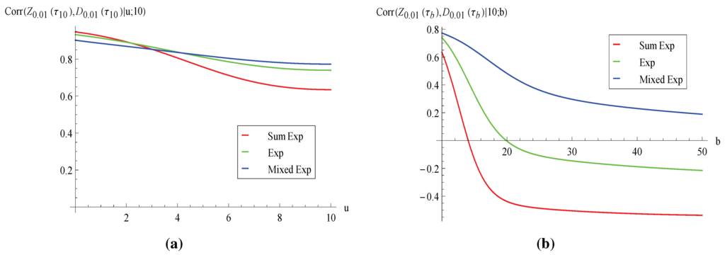 An analysis of the two papers article concerning measure by printed
