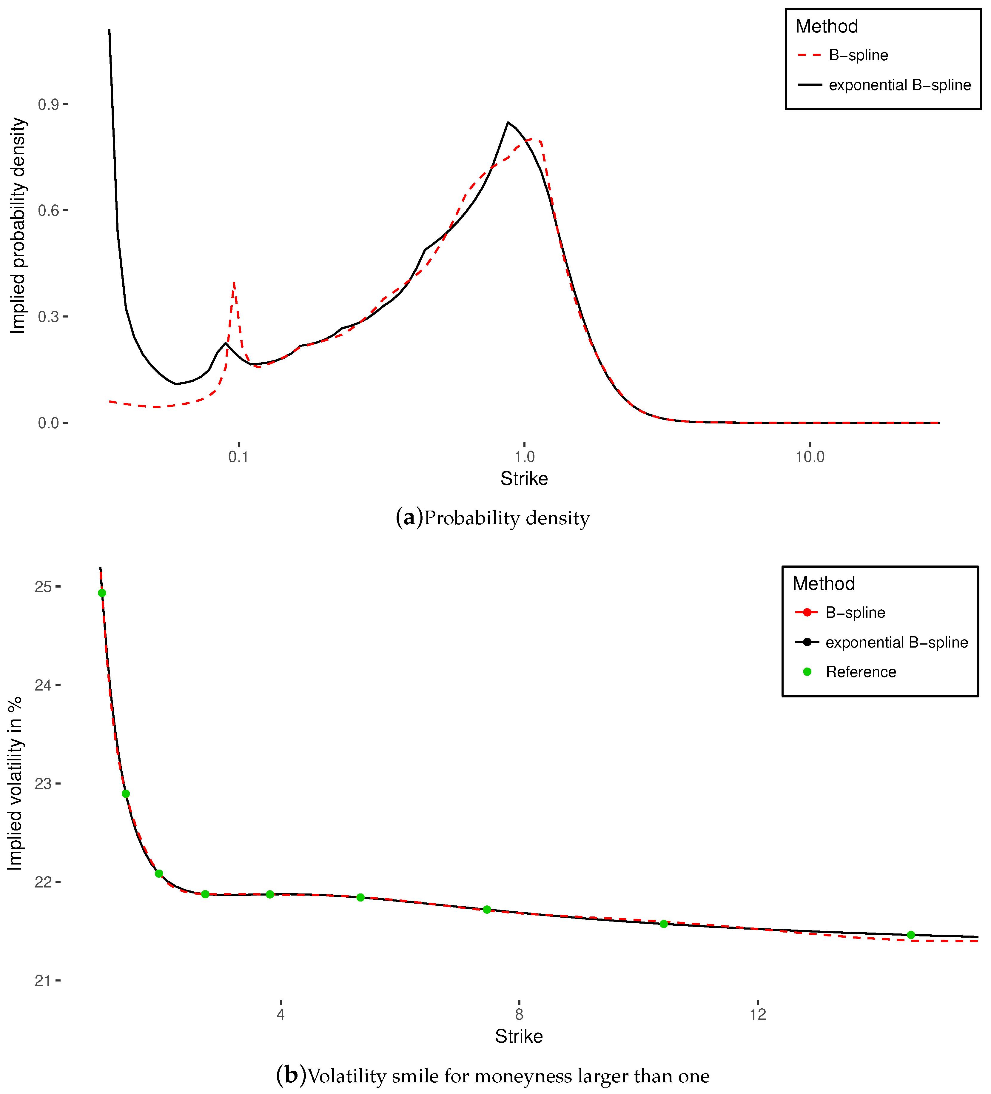 Python Quadprog Example
