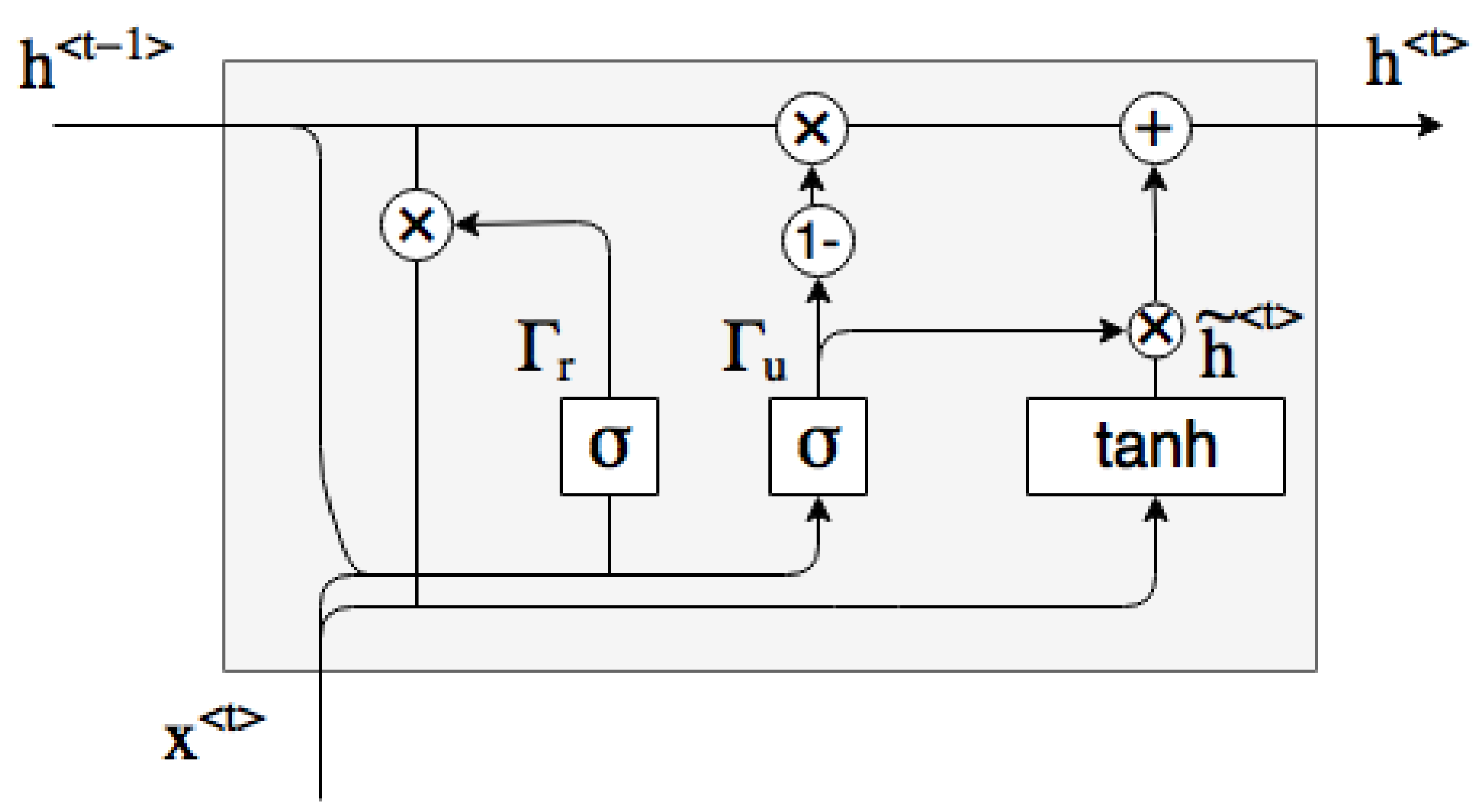 Risks   Free Full-Text   DeepTriangle: A Deep Learning