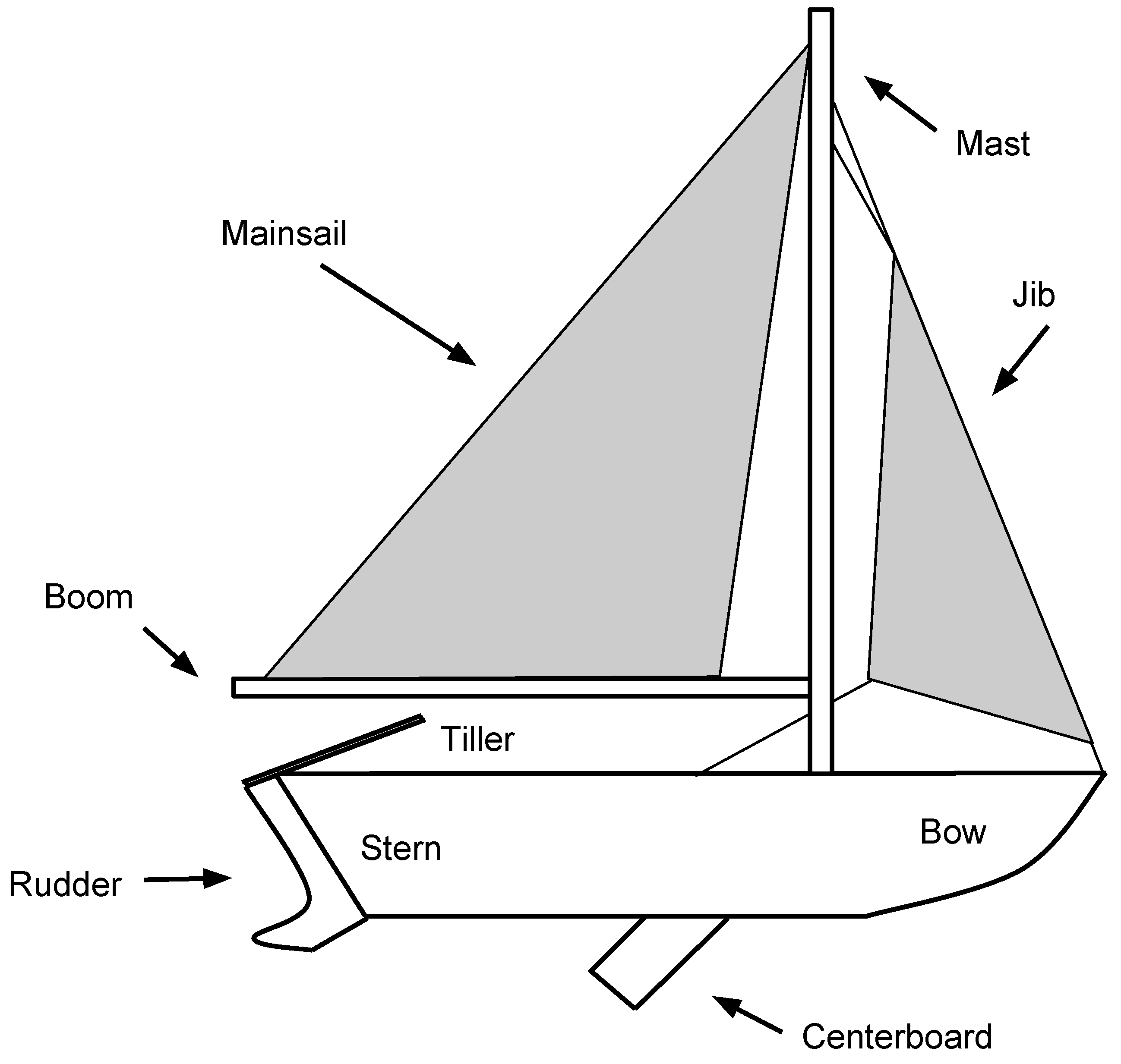 how to draw a sailbot