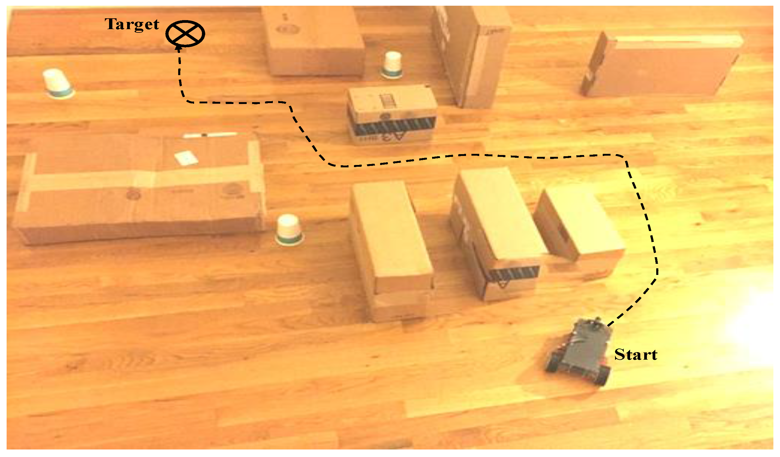 path planing of mobile robot Path planning is an essential part of mobile robotic systems to find the optimal path [1–4] the boundary values of velocity, acceleration, and deceleration of a mobile robot (mr) are defined as closed mathematical forms over the spatial path.