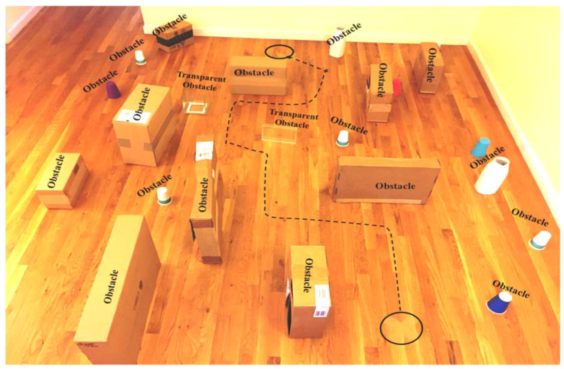 path planing of mobile robot Unknown [9] the major task for pathplanning for single mobile robot is to search a collision –free path the work in path planning has led into issues of map.